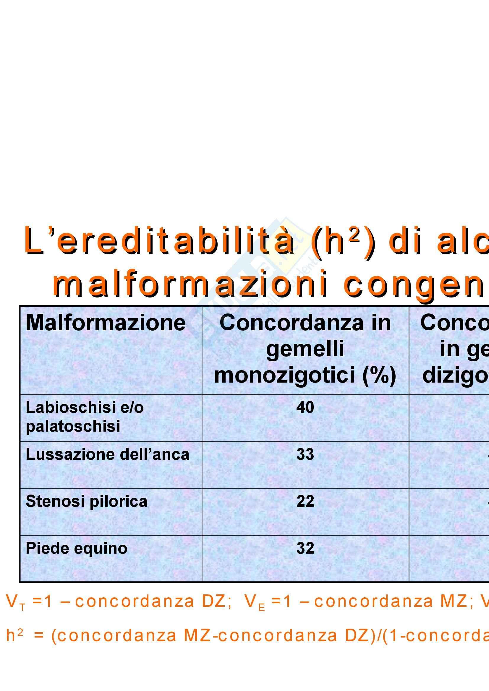 Genetica umana - genetica delle malattie complesse Pag. 16