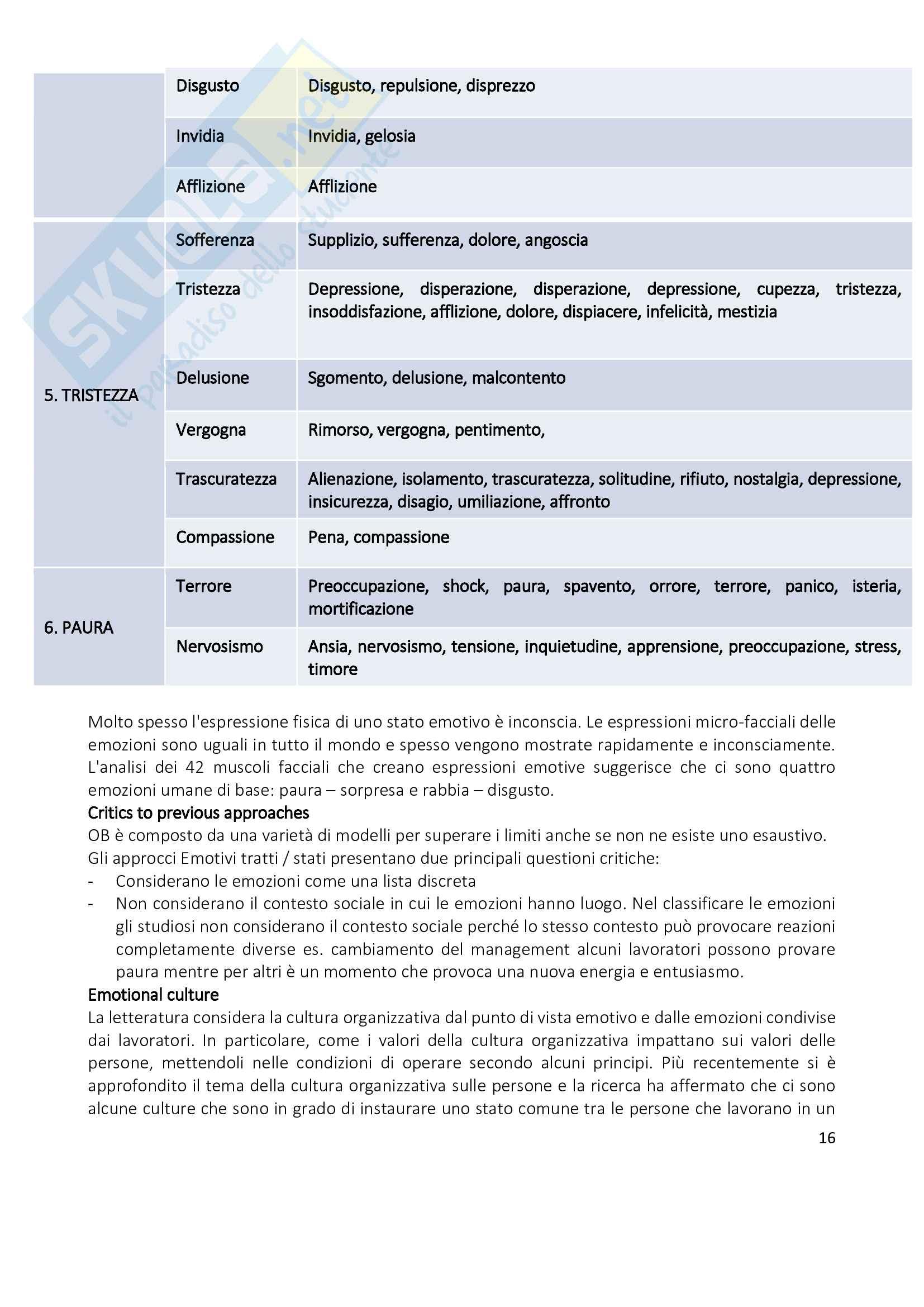Lezioni Comportamento Organizzativo Pag. 16