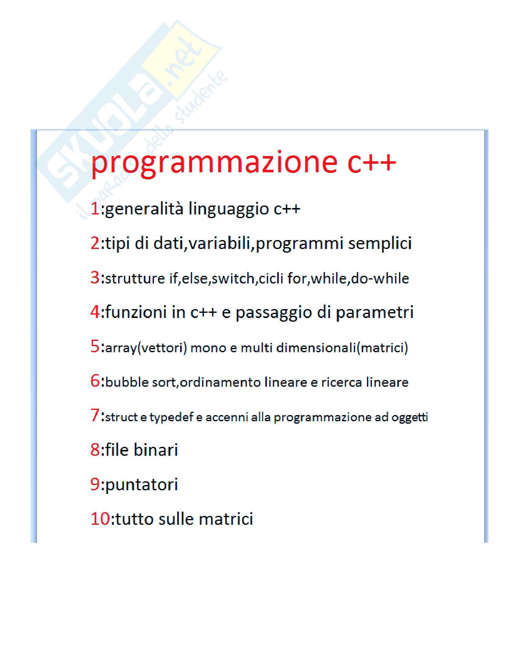 Ottimo manuale programmazione c++(contiene moltissimi programmi svolti che compilano)