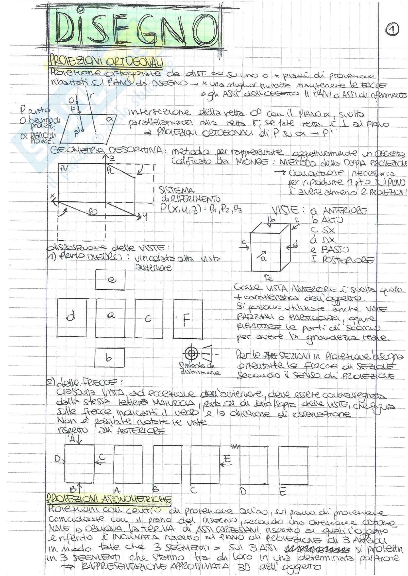 Laboratorio di Disegno Edile - Teoria