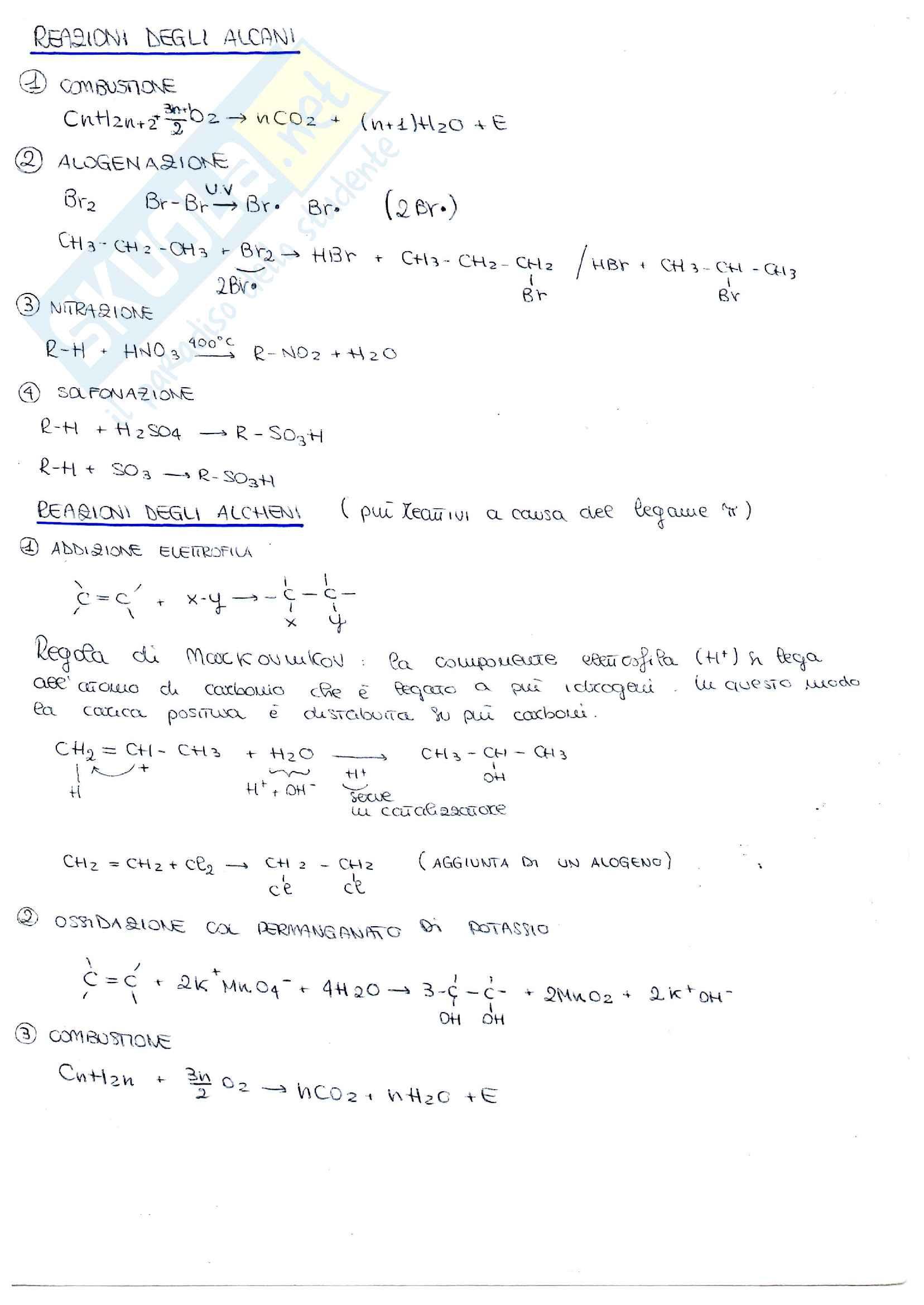 Schema reazioni chimica organica