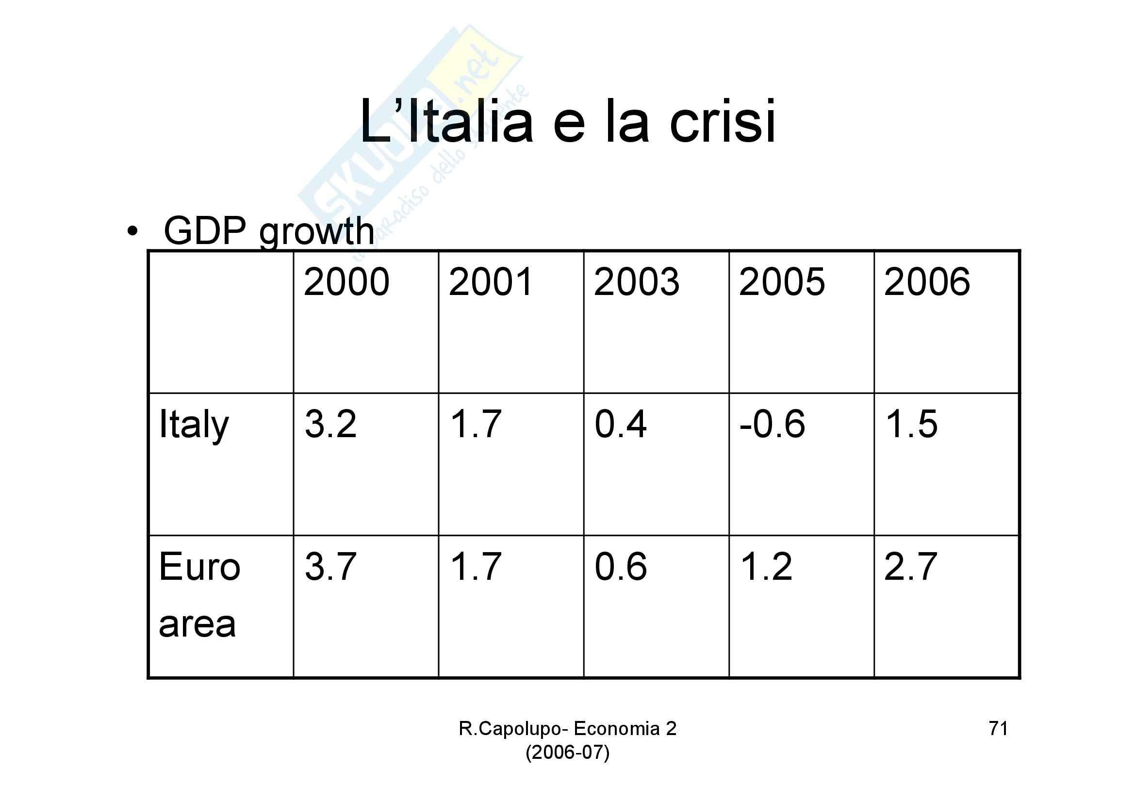 Economia politica - diapositive prima lezione Pag. 71