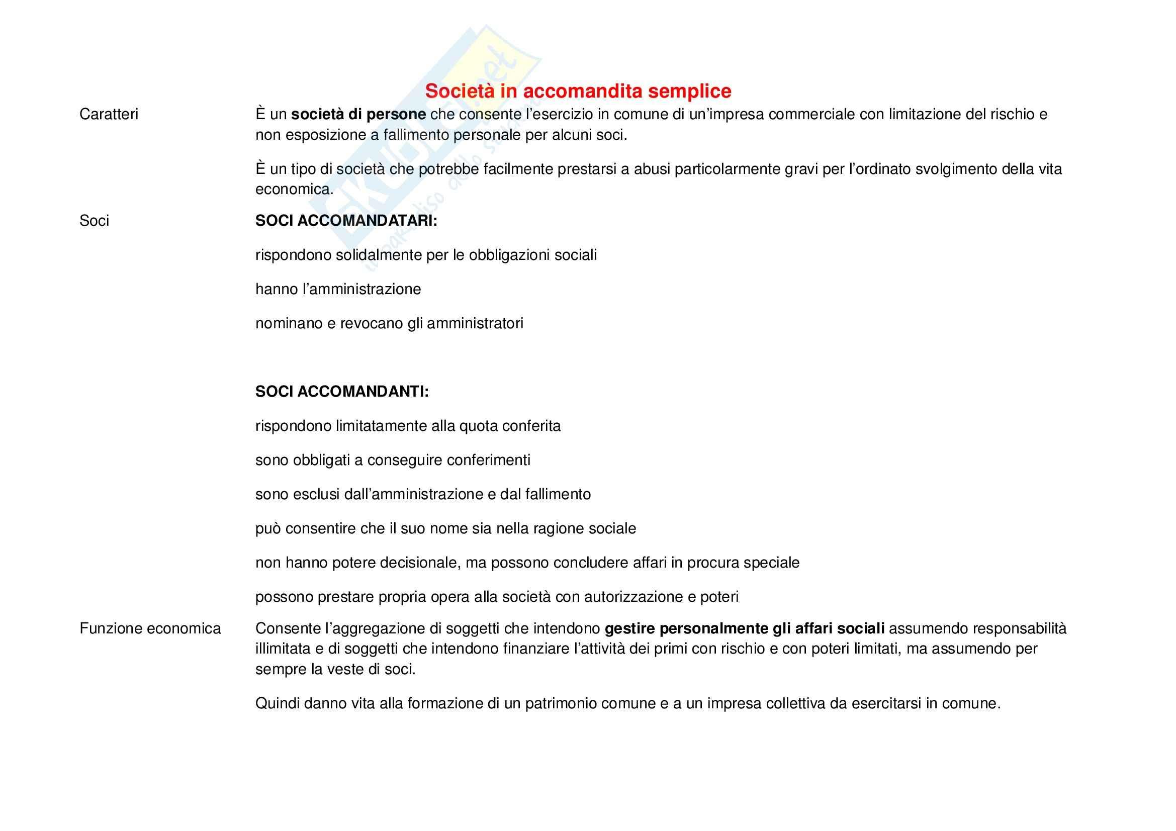 Riassunto esame Diritto Commerciale, prof. indefinito, libro consigliato Diritto Commerciale, Campobasso
