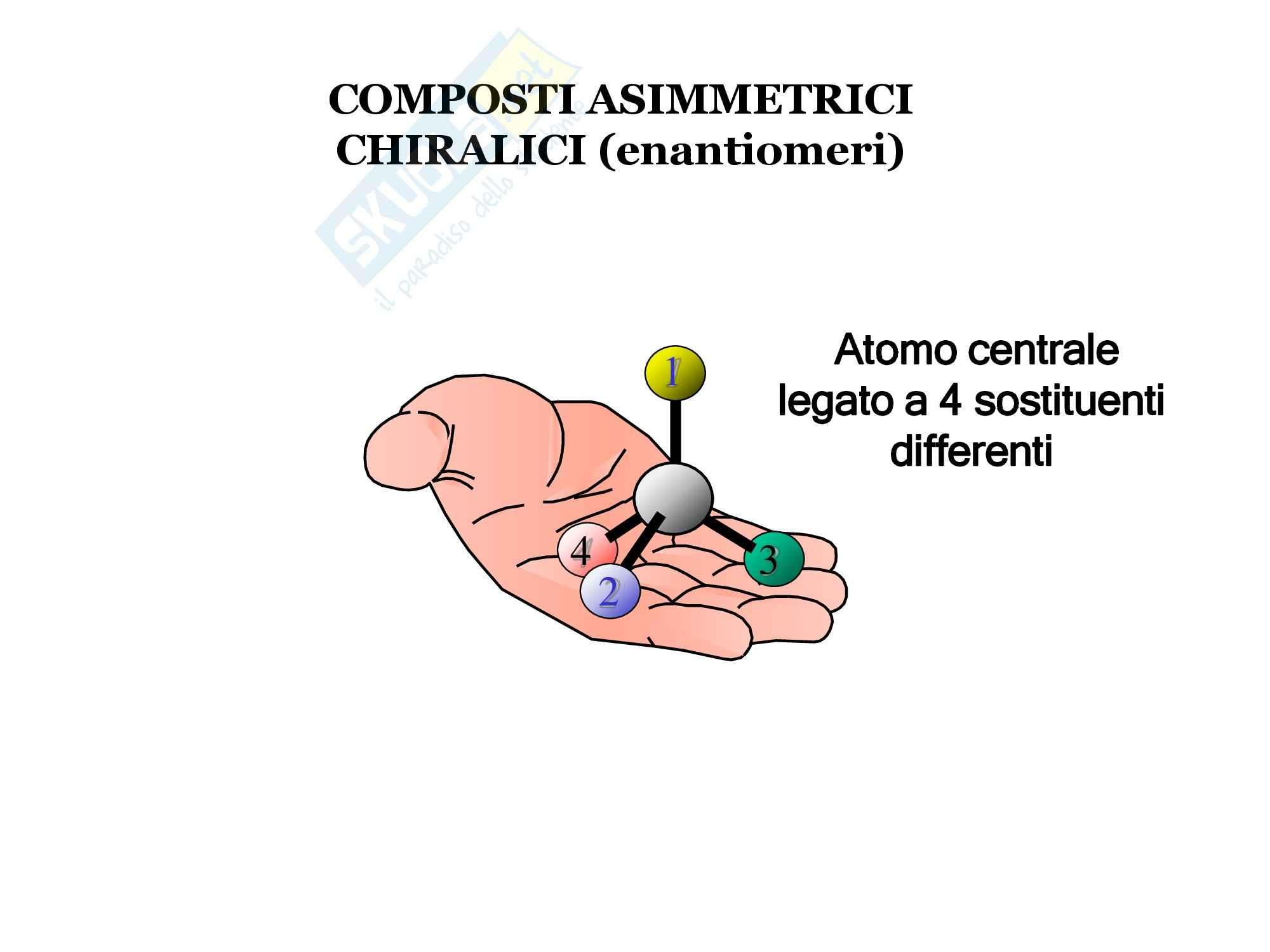 Chimica - Stereoisometria ottica