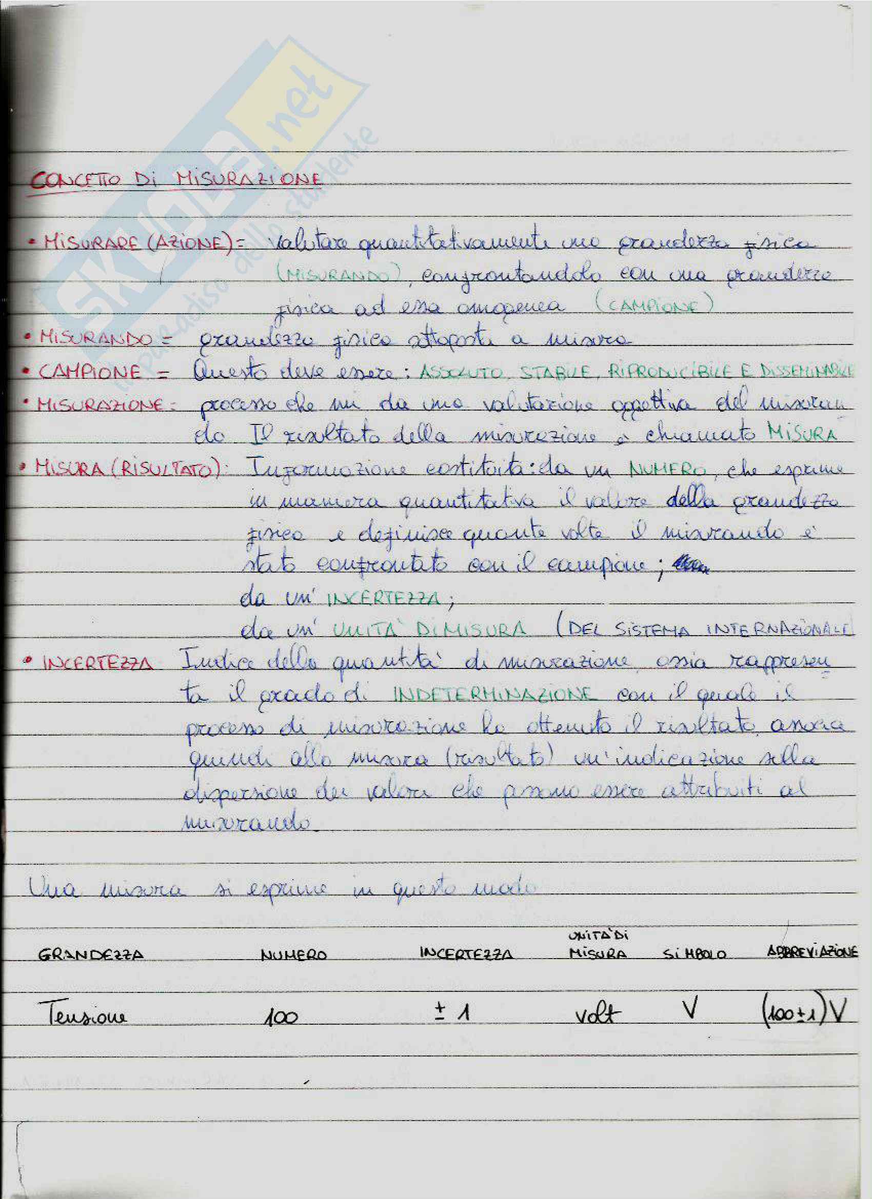 Appunti: Corso di misure elettroniche