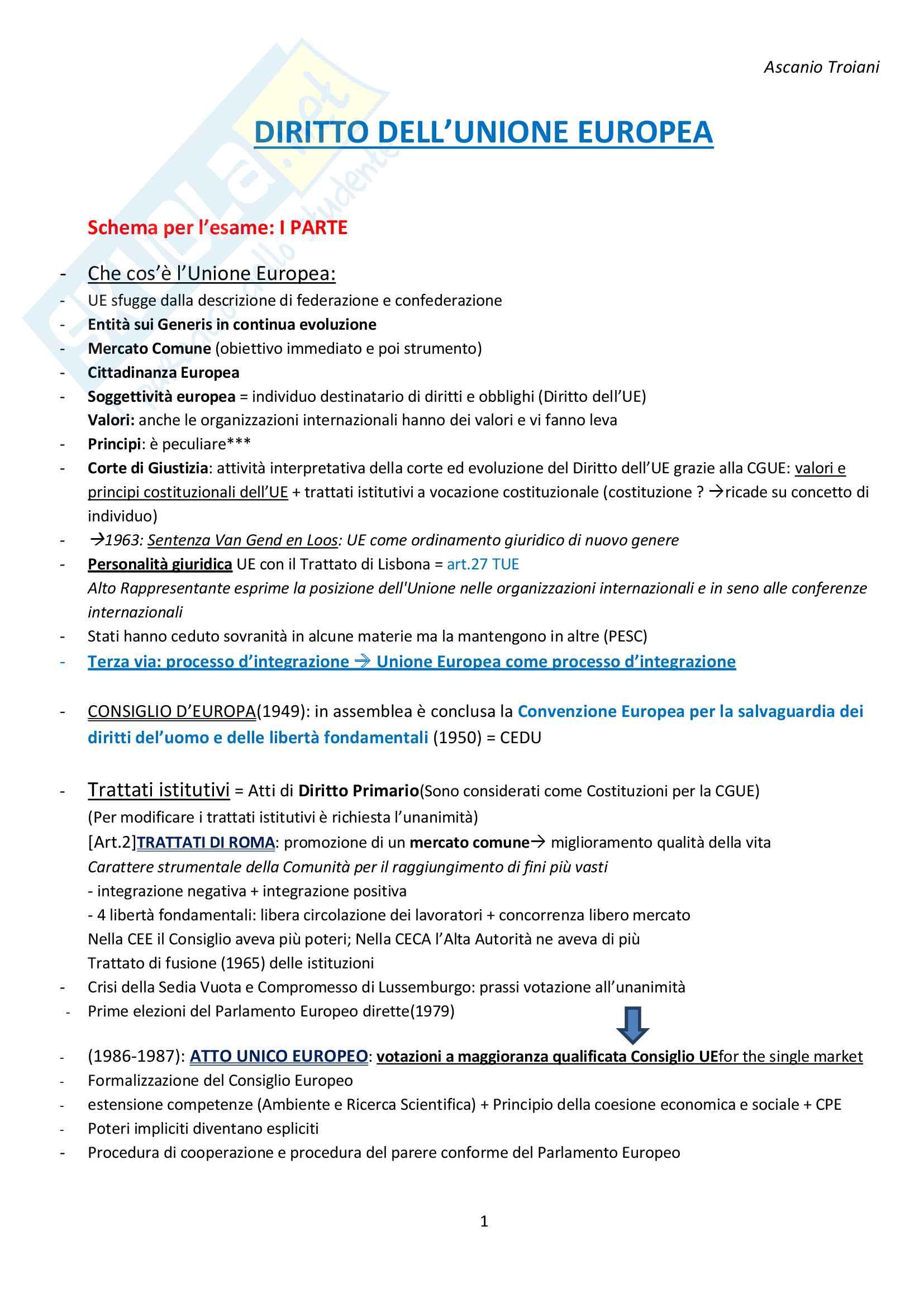 Schema e Domande Esame Diritto dell'UE, Borraccetti, programma completo