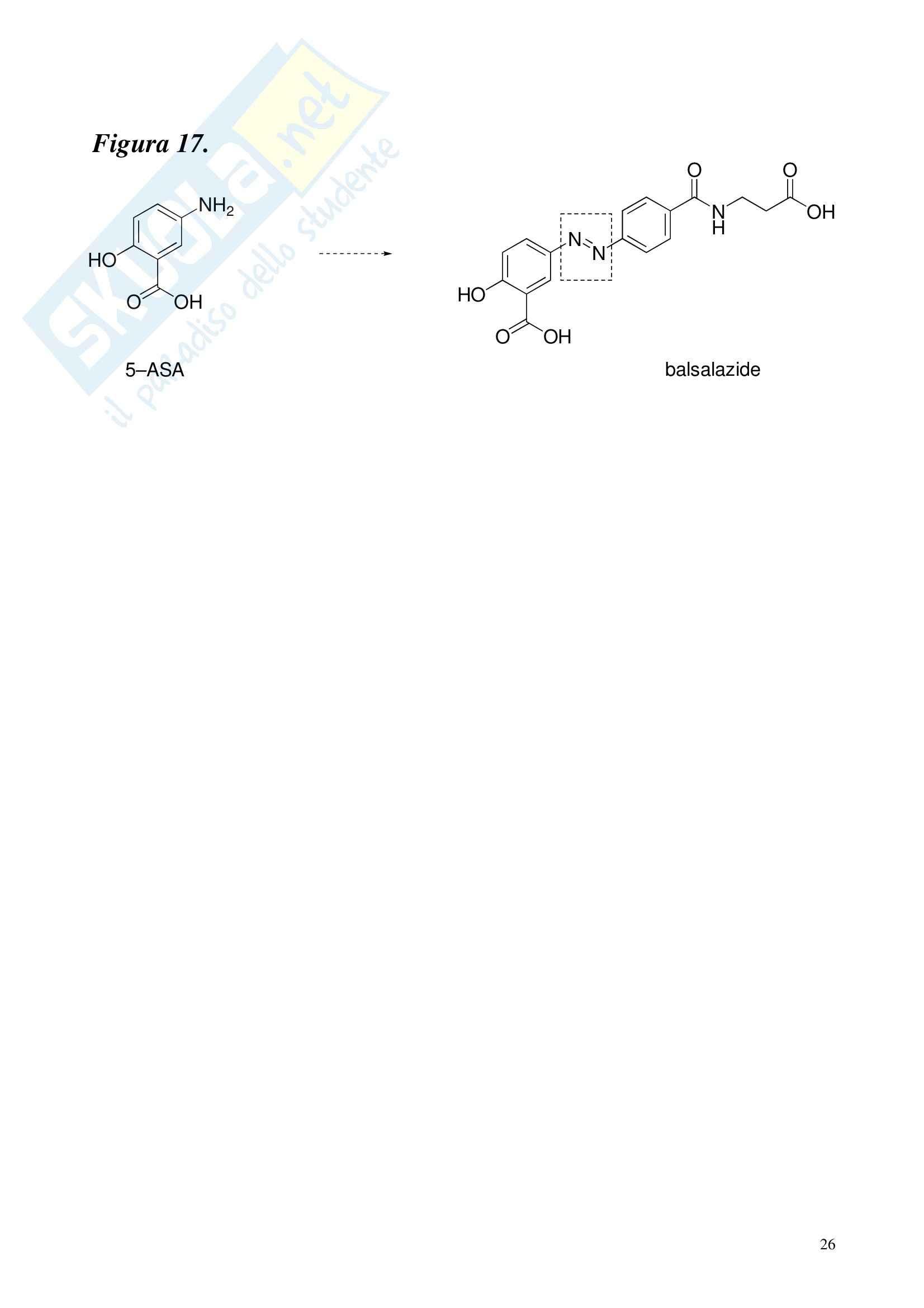 Chimica farmaceutica - i profarmaci Pag. 26