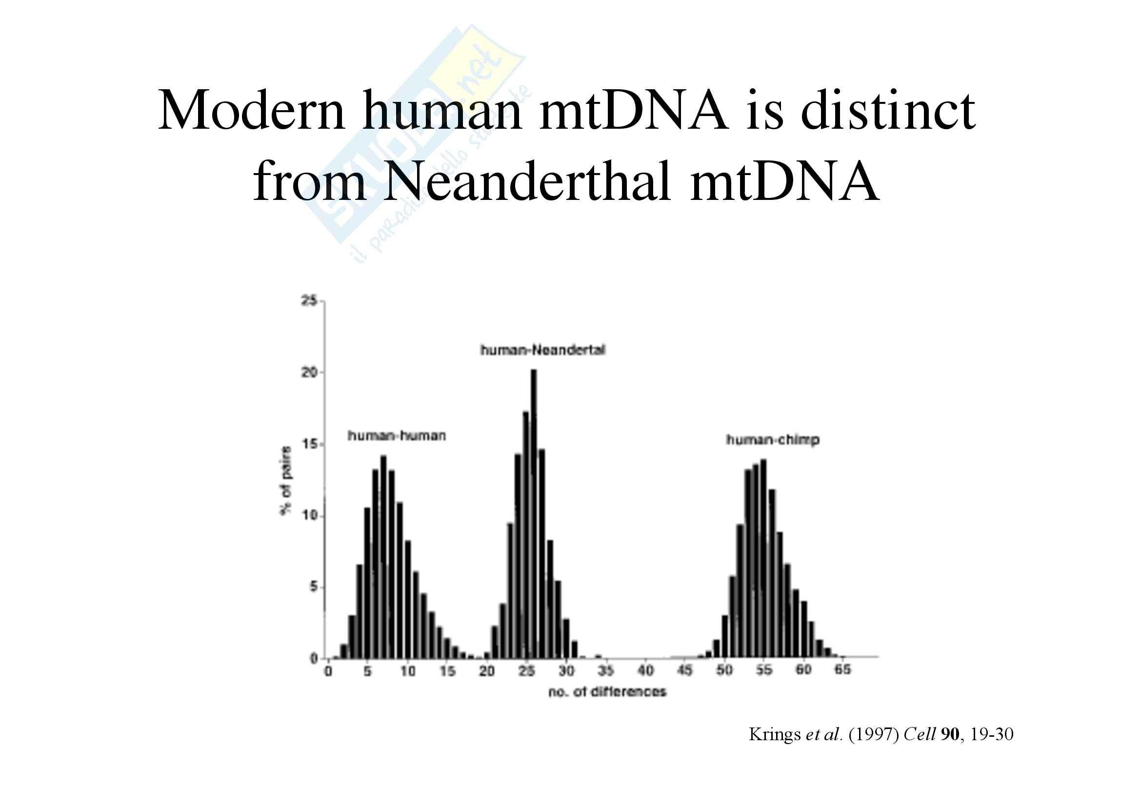 Genetica umana - evoluzione della specie - Appunti Pag. 111