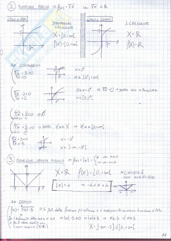Appunti di Analisi 1 Pag. 11