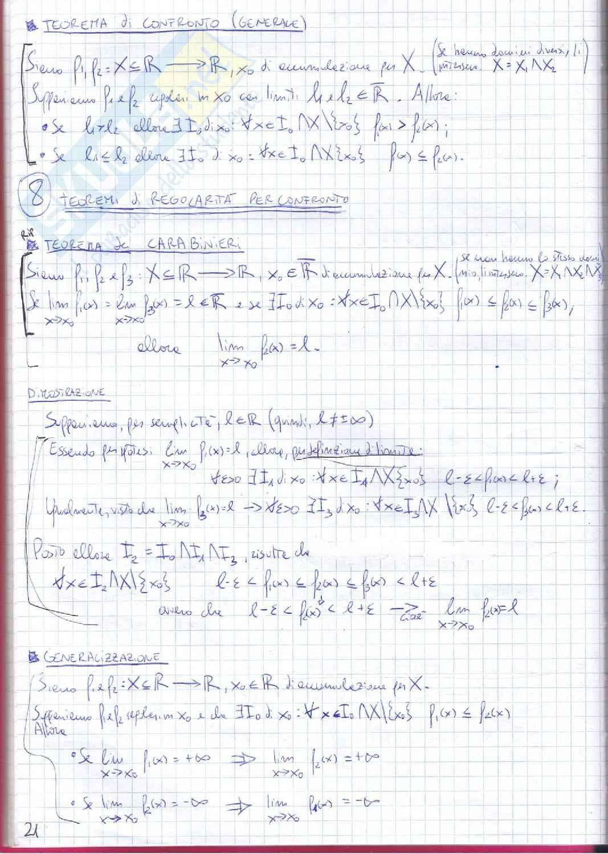 Appunti di Analisi 1 Pag. 21