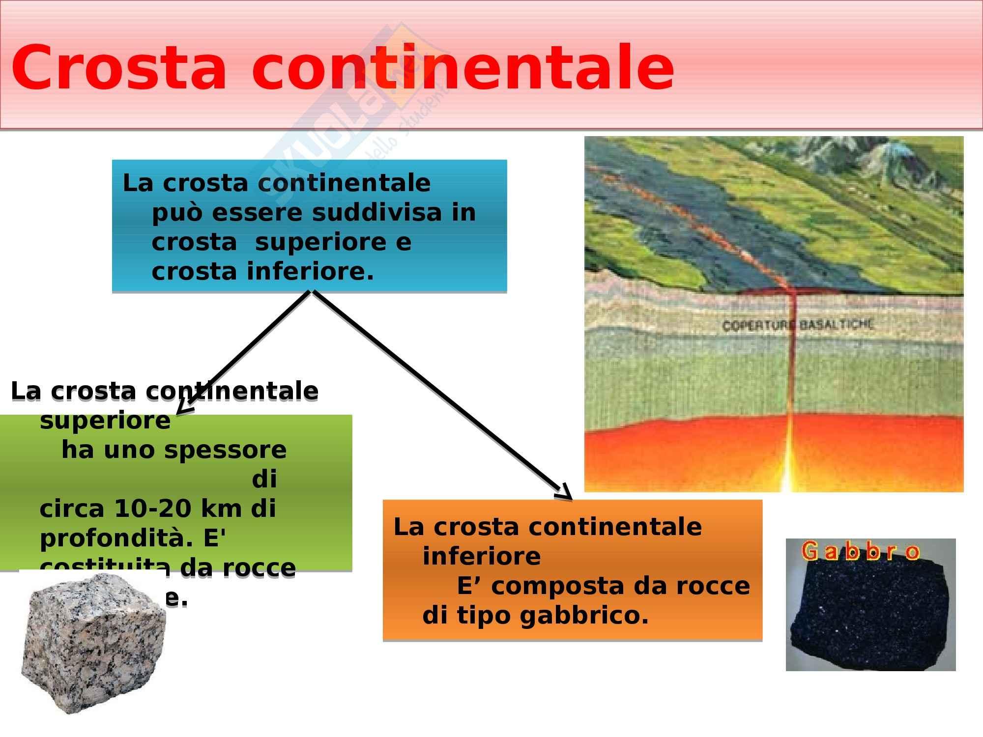 Fondamenti di geologia - l'interno della terra Pag. 6