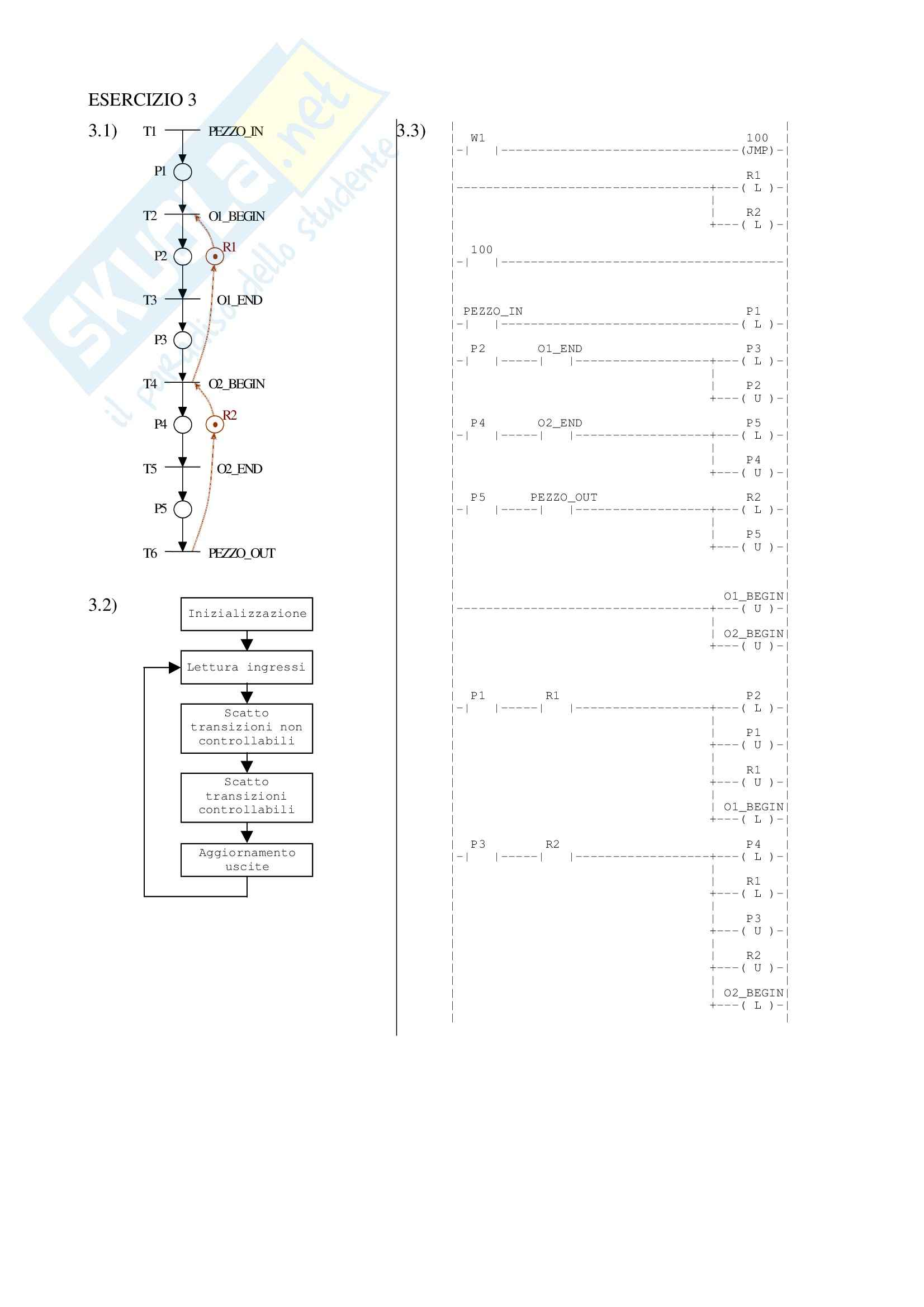 Esercizi svolti, Automazione industriale Pag. 6