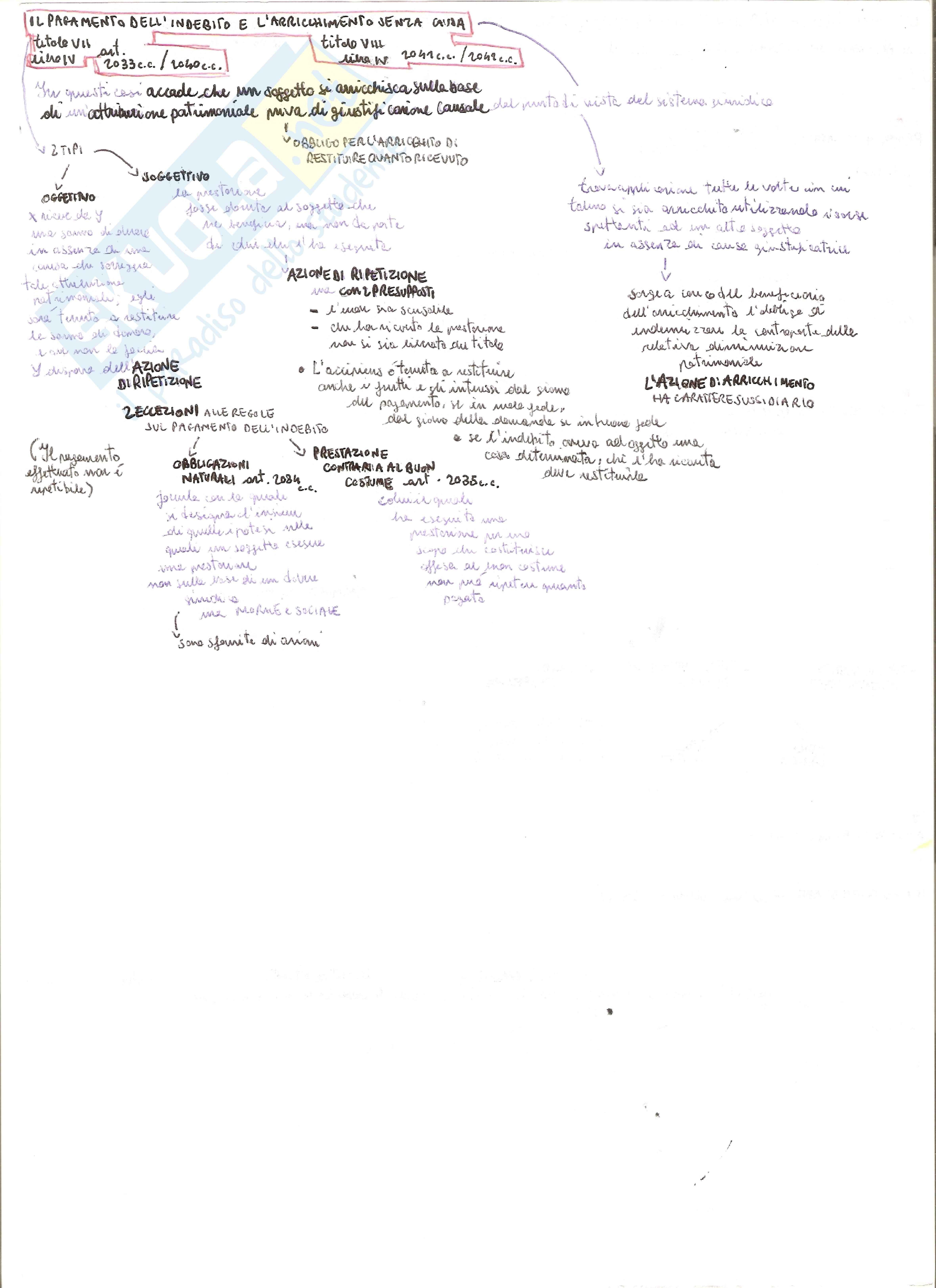 Rapporto obbligatorio - Patologie Pag. 6