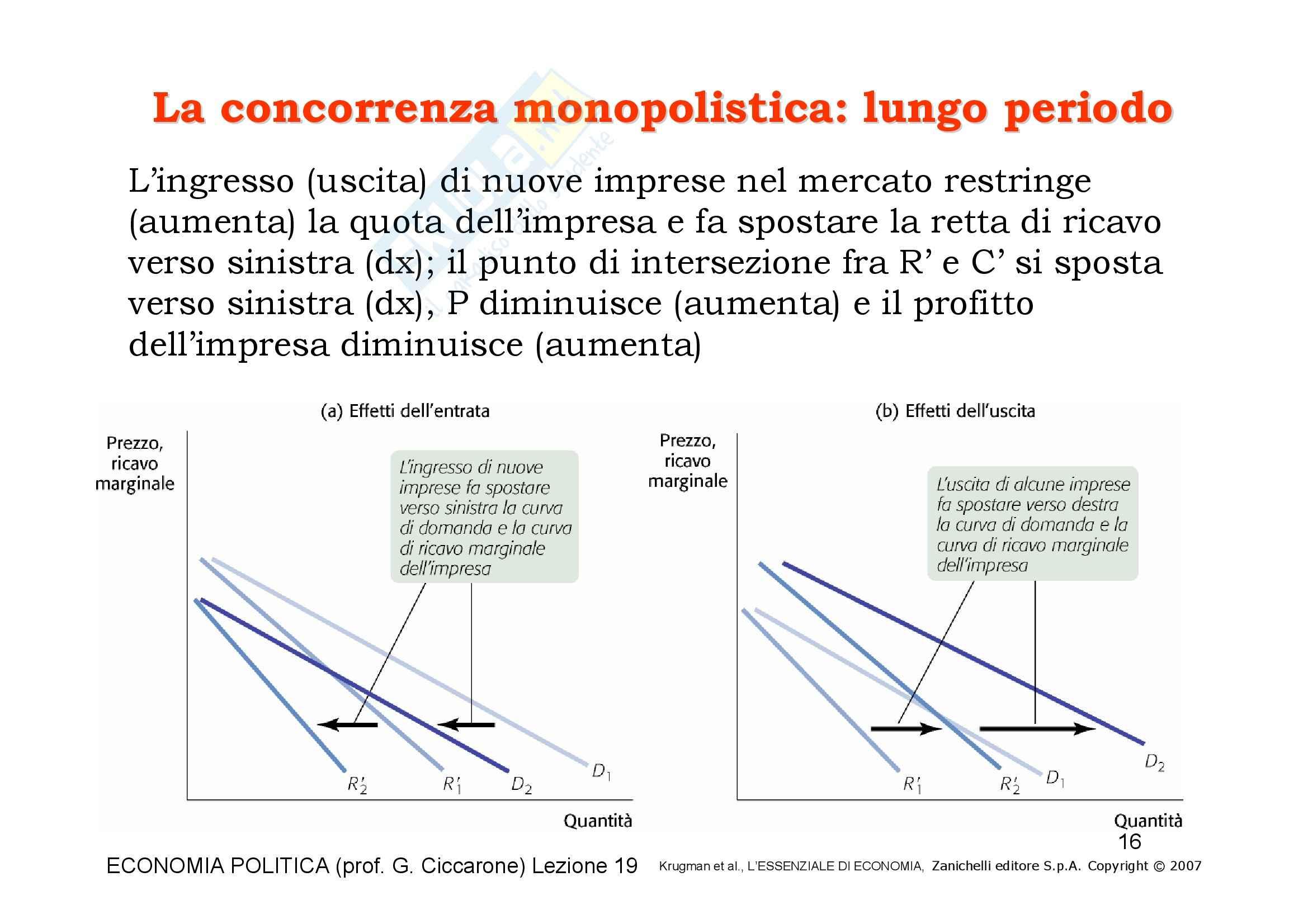 Economia monetaria - la concorrenza imperfetta Pag. 16