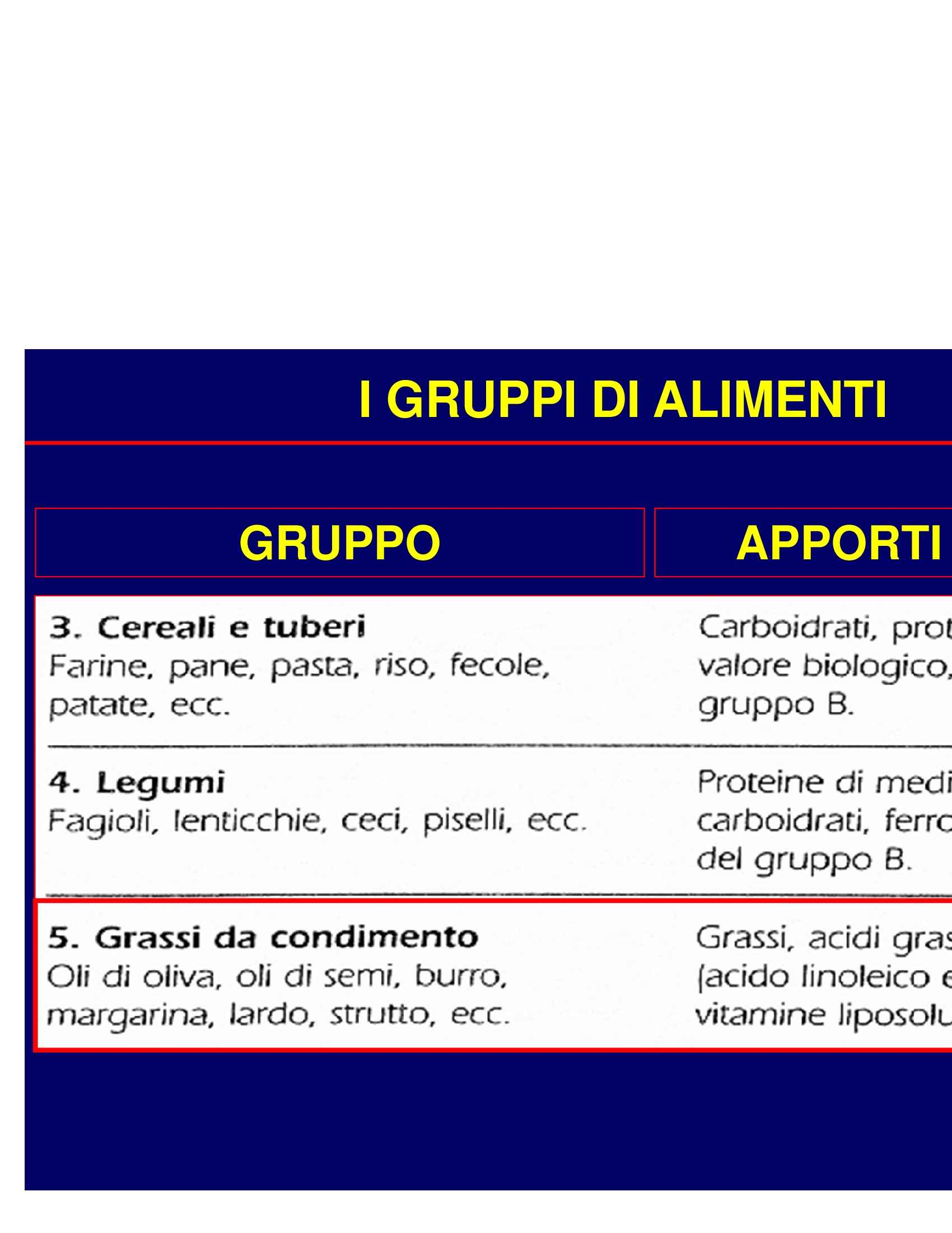 dispensa C. Capurso Nutrizione clinica