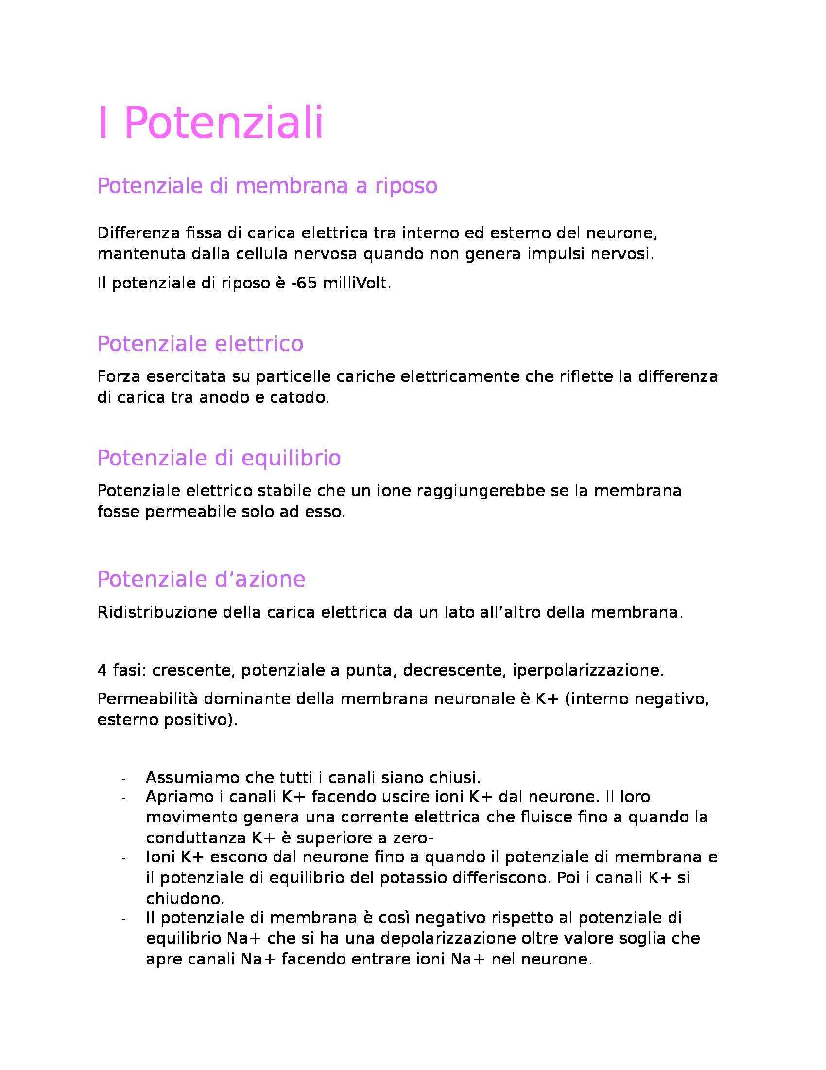 Fondamenti anatomo-fisiologici dell'attività psichica - potenziali
