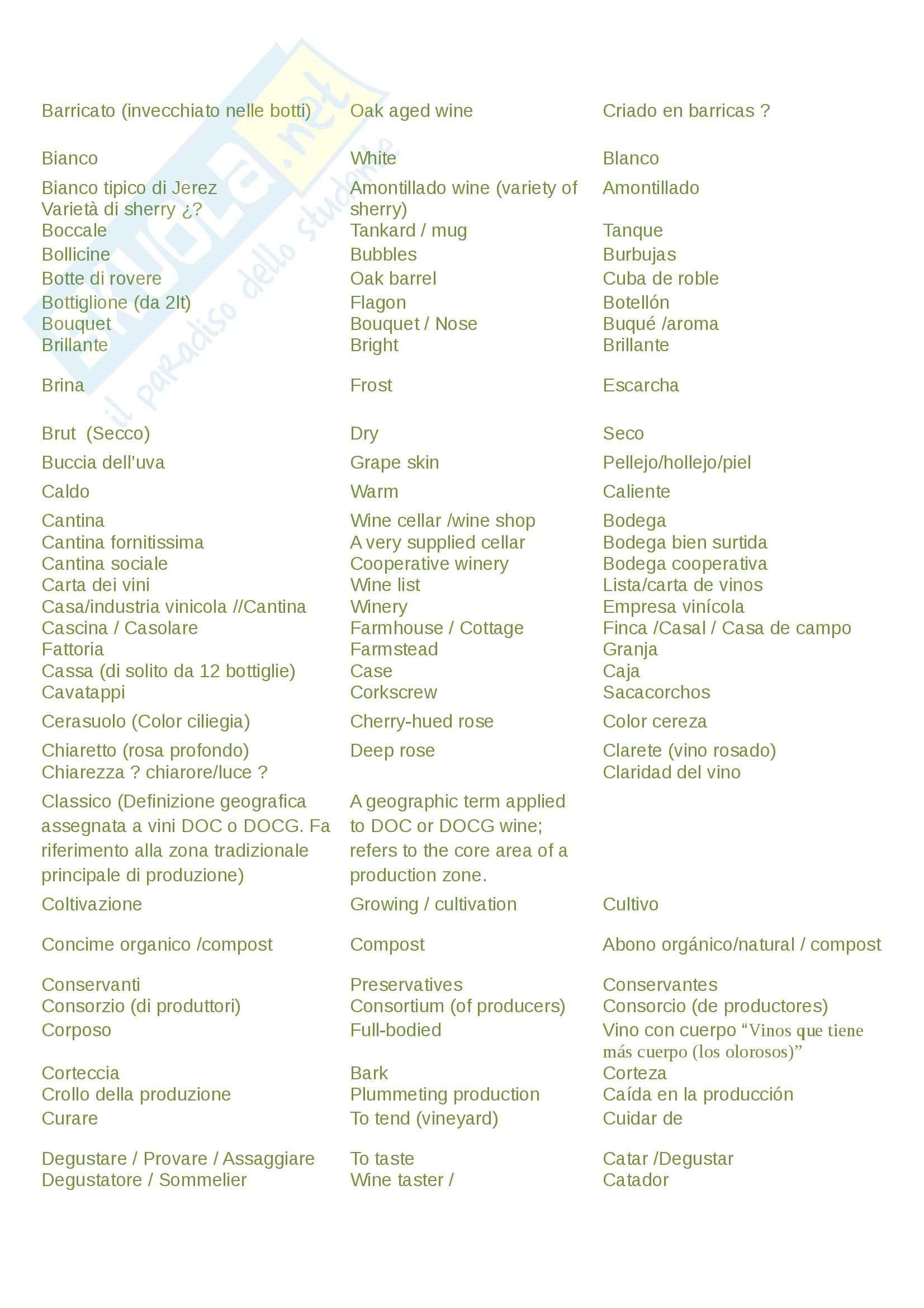 Glossario IT-EN-ES sul vino, Interpretazione di trattativa spagnolo-it e inglese-it Pag. 2