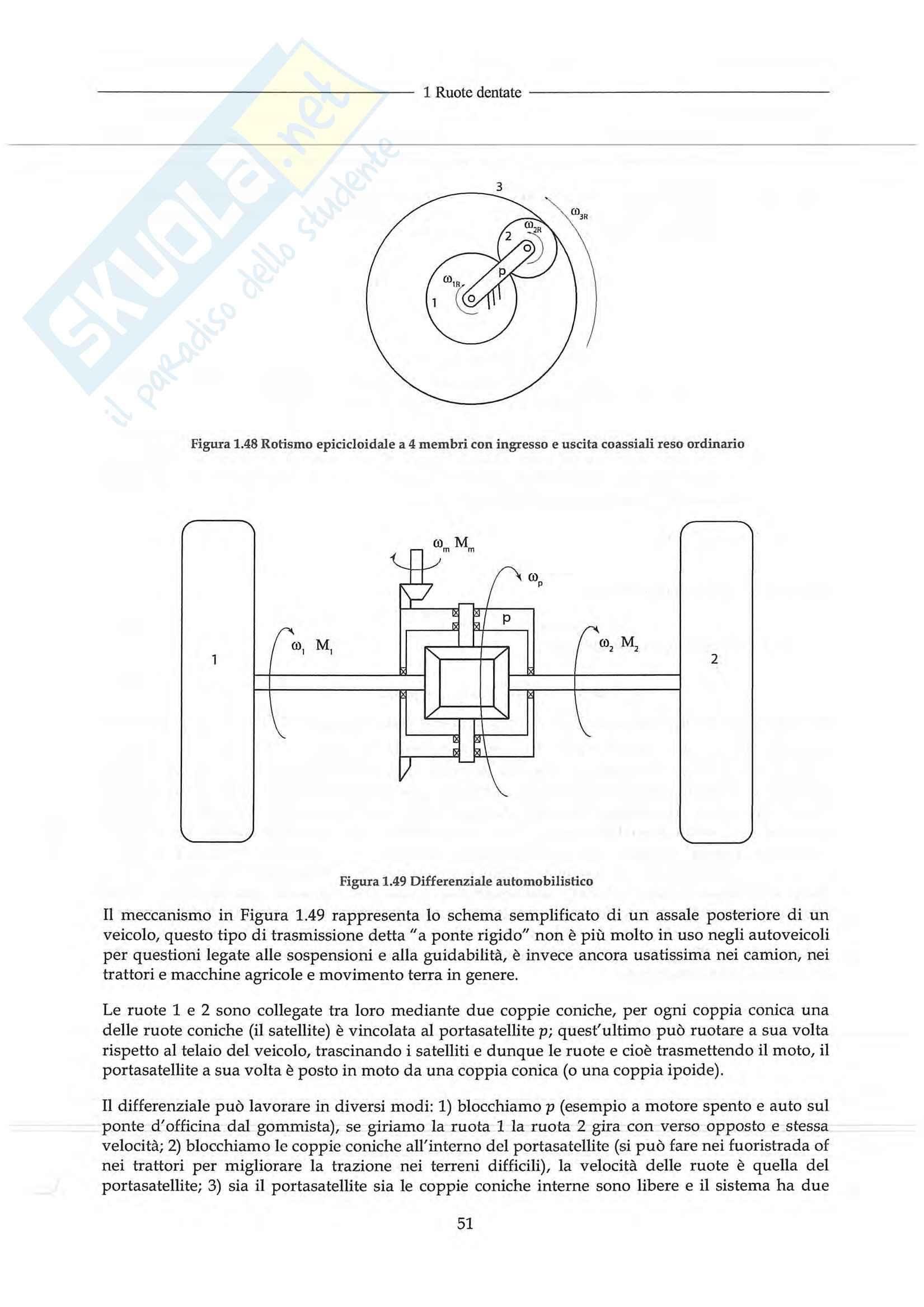 Meccanica del Veicolo Appunti parte 02 Pag. 16