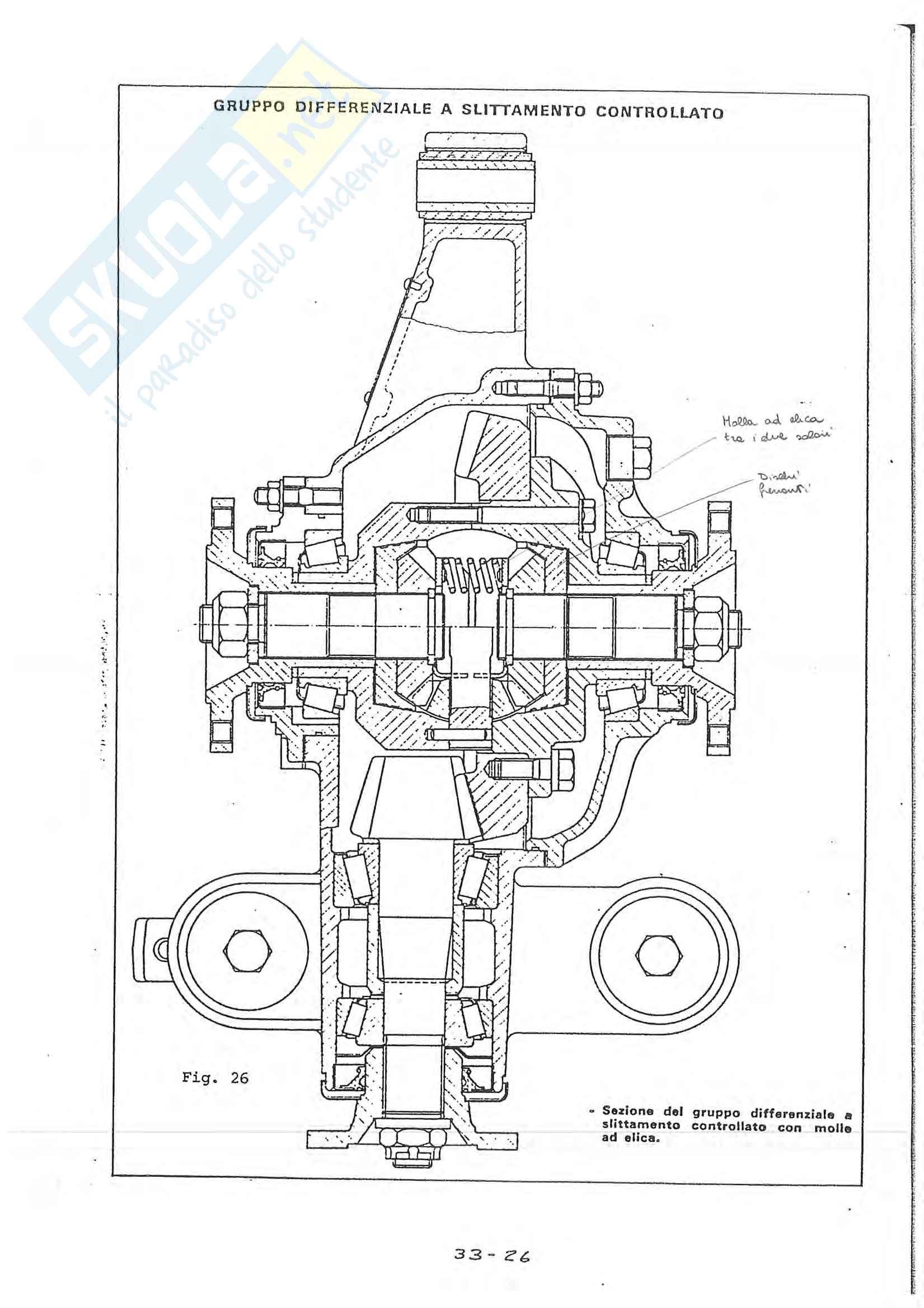 Meccanica del Veicolo Appunti parte 02 Pag. 36