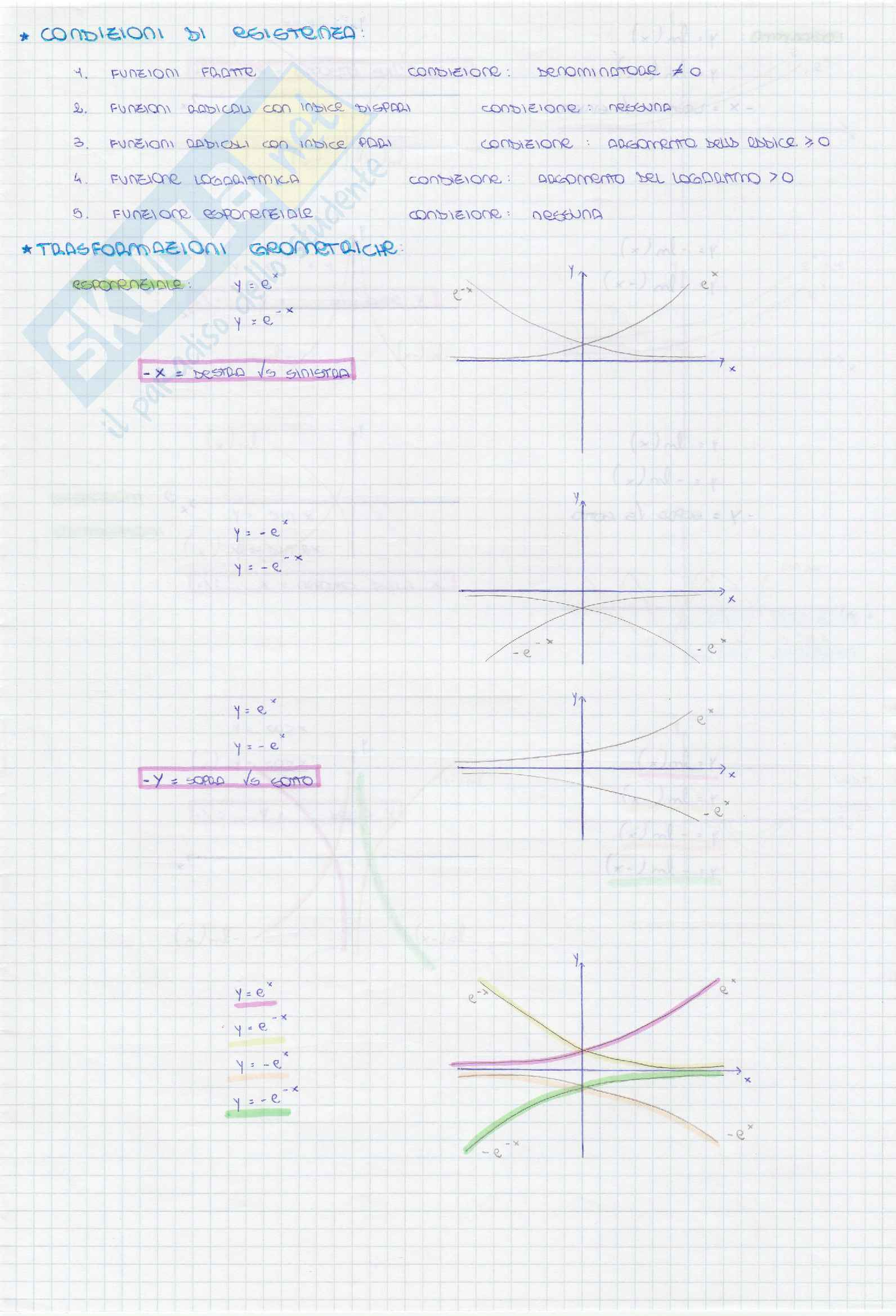 Analisi 1, Polimi