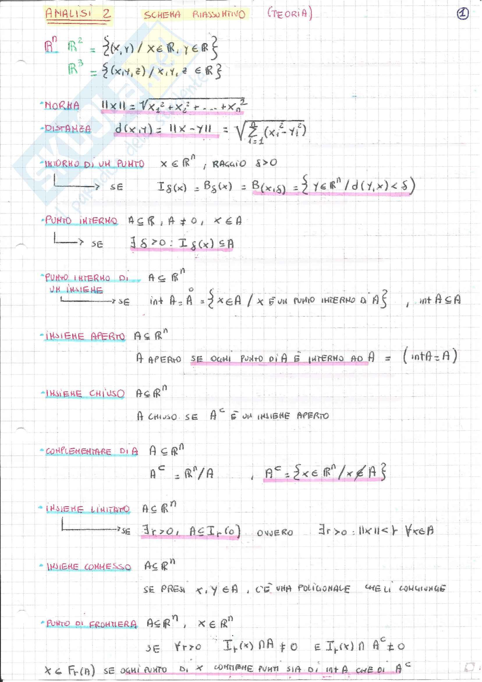 Teoria di Analisi 2 Ingegneria
