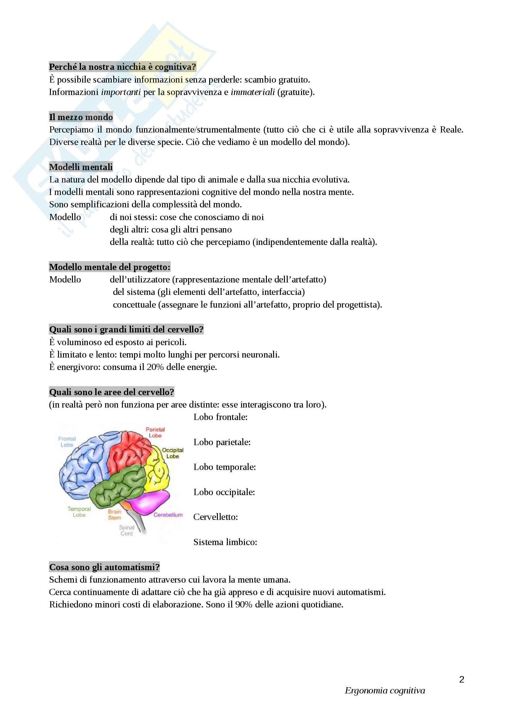 Lezioni, Ergonomia cognitiva Pag. 2