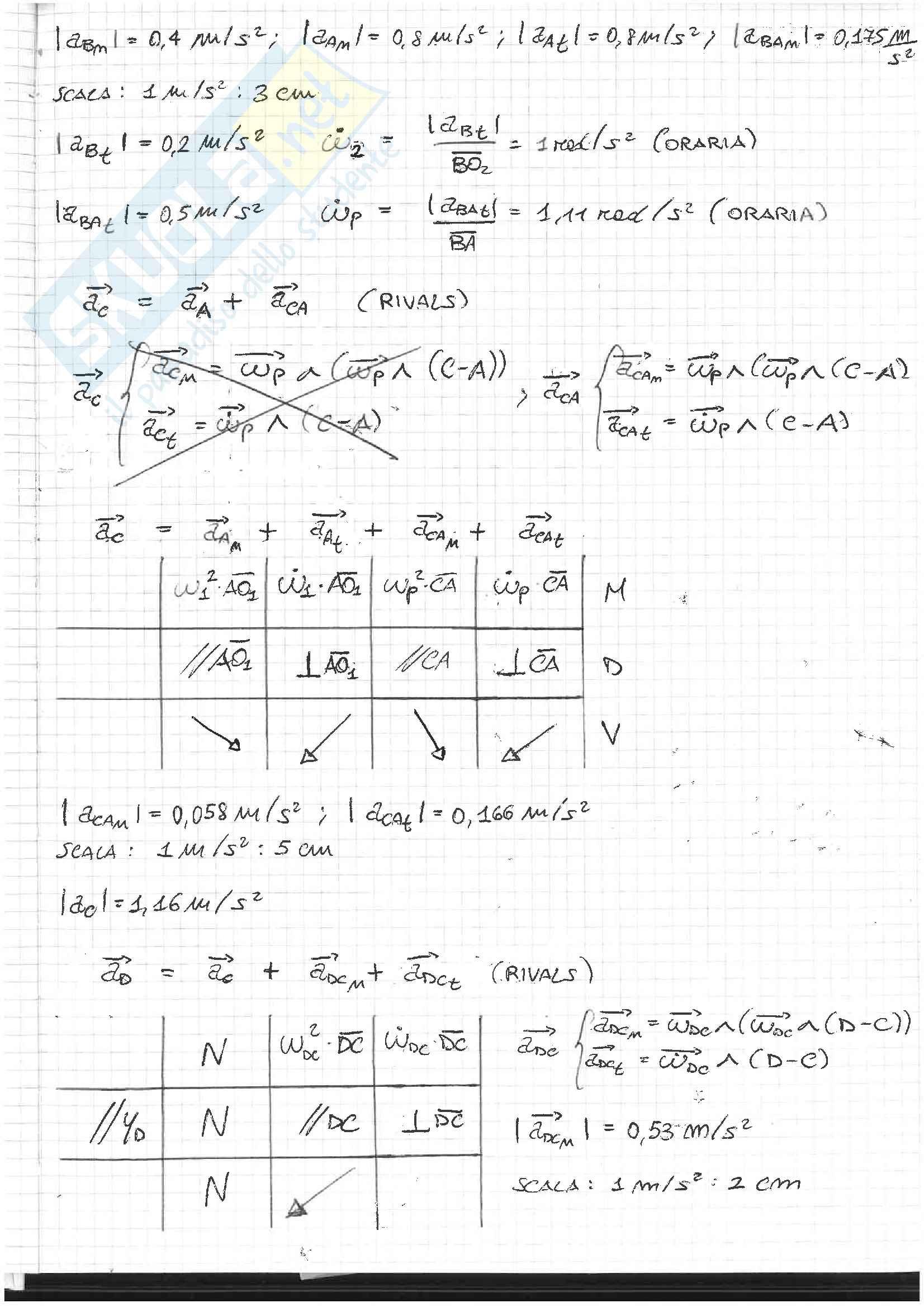 Meccanica Applicata alle Macchine - Compiti svolti Pag. 21