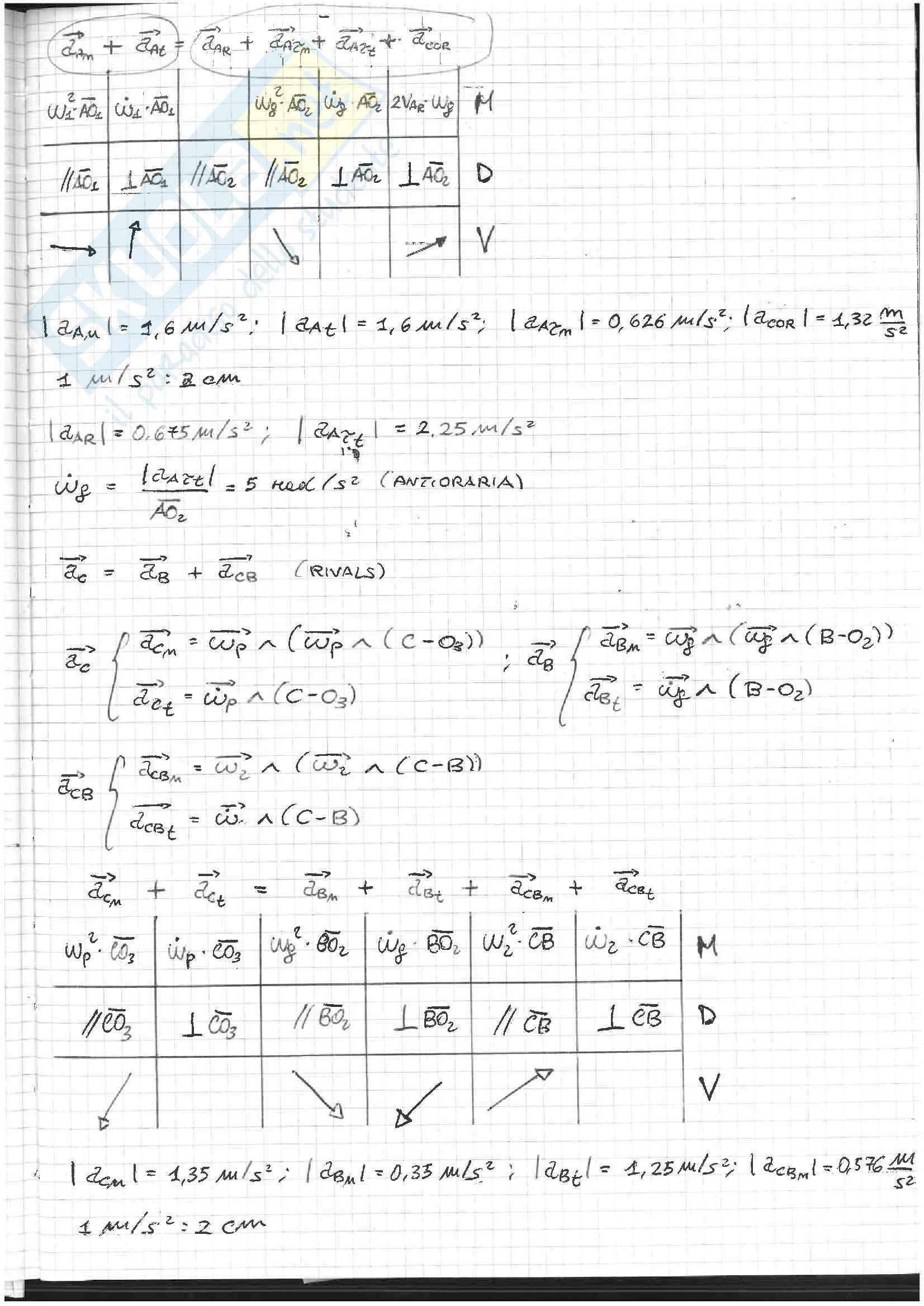 Meccanica Applicata alle Macchine - Compiti svolti Pag. 6