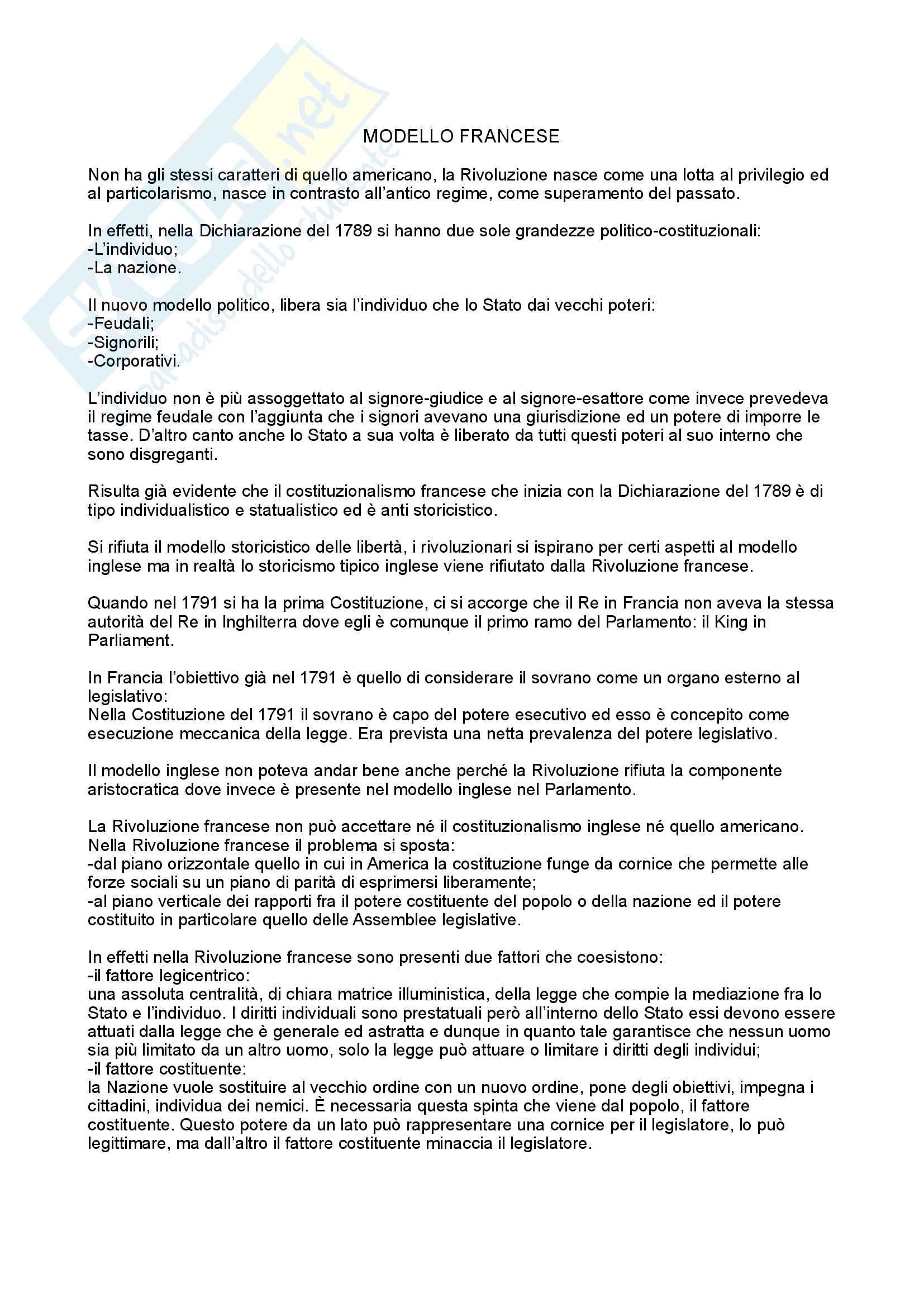 Storia delle costituzioni e codificazioni moderne Pag. 56