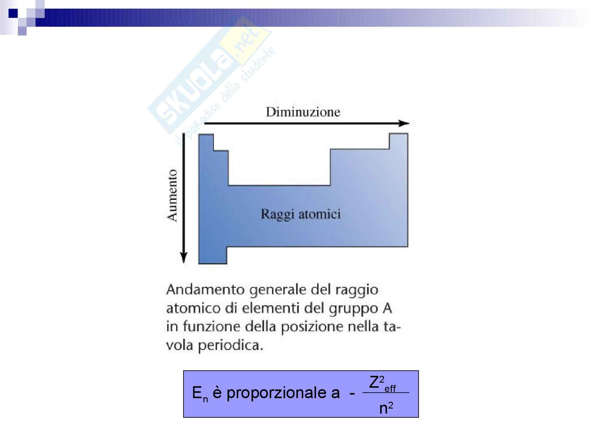 Descrizione della Tavola periodica degli elementi Pag. 11
