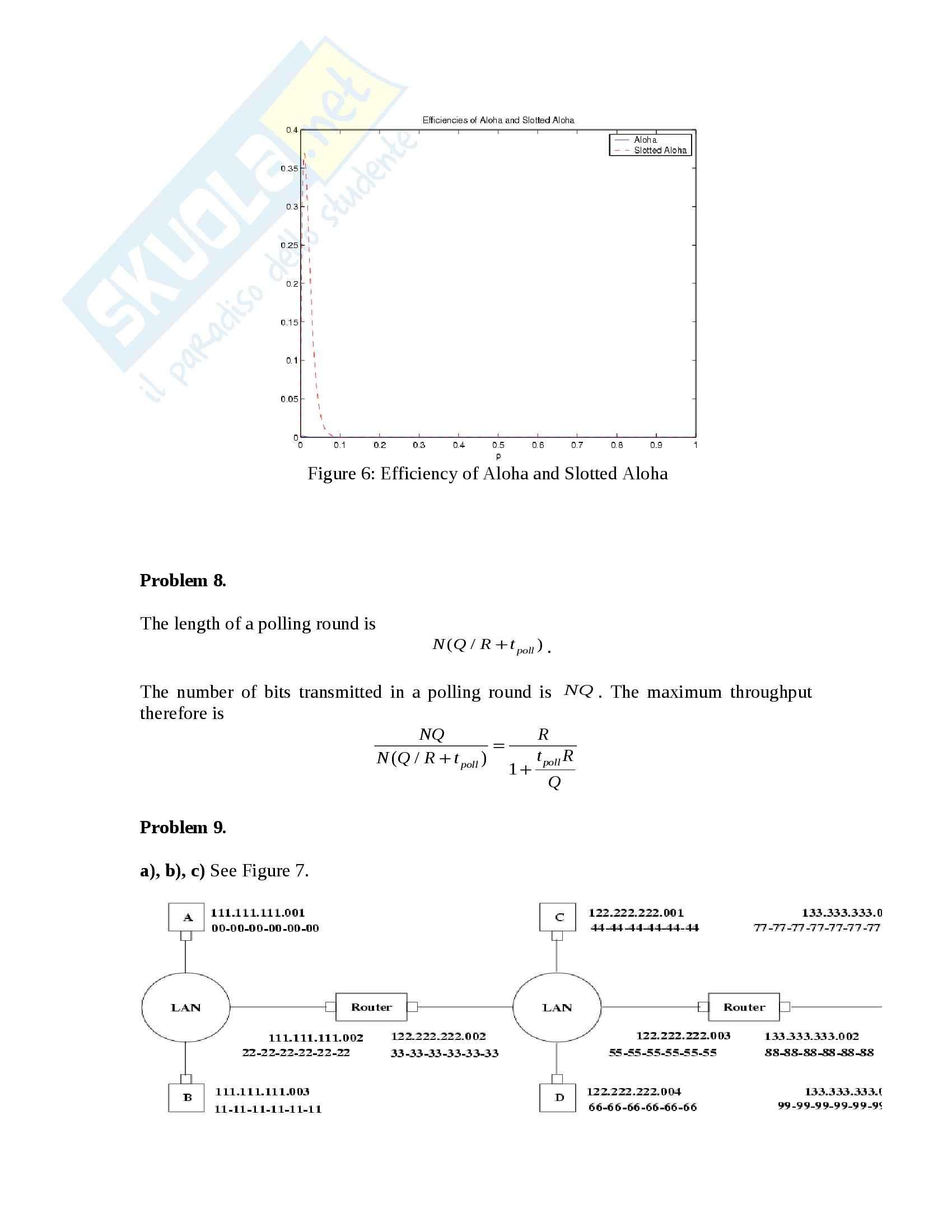 Reti di Calcolatori - Esercizi Pag. 56