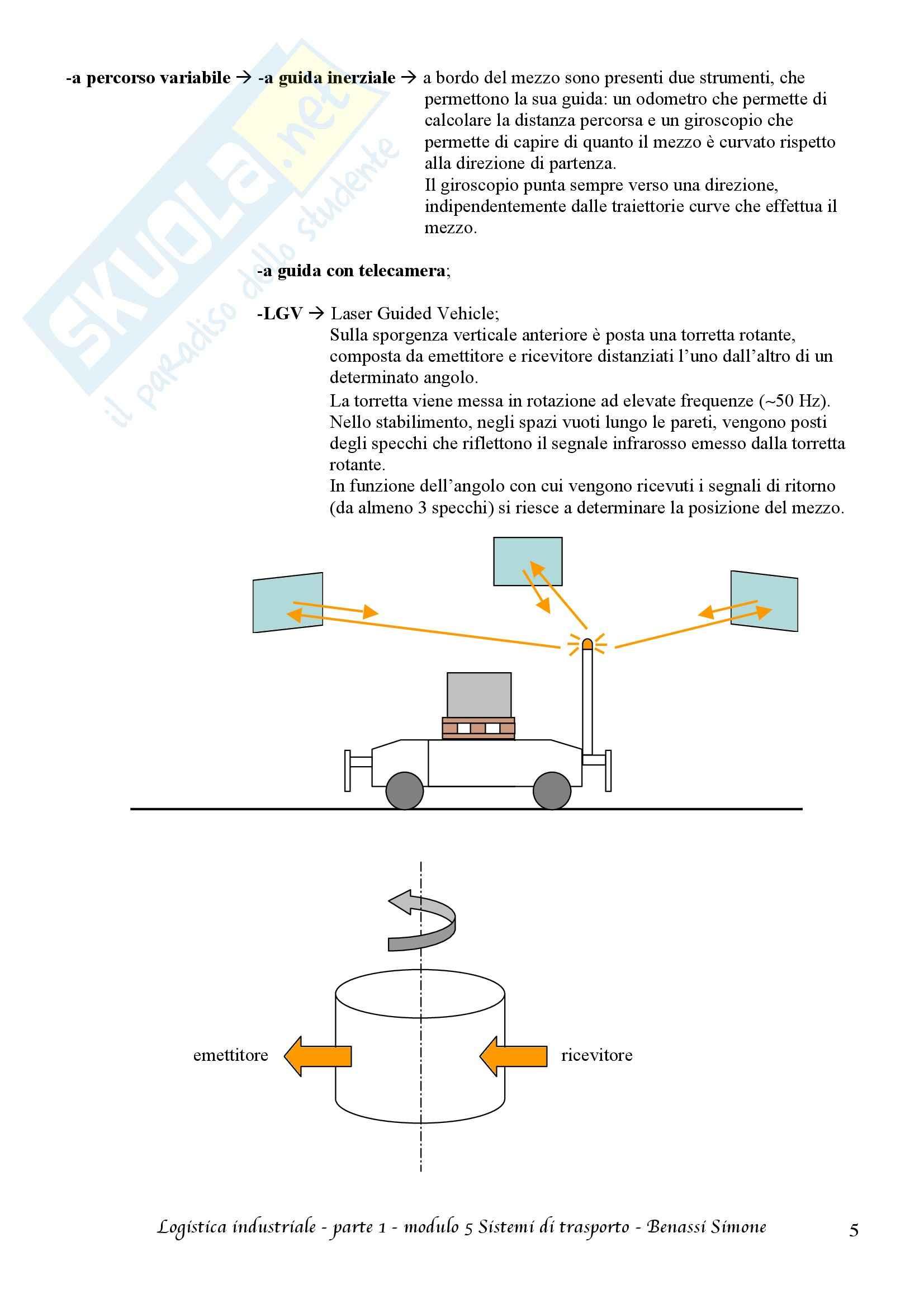 Logistica industriale T-AB - Appunti prima parte Pag. 31