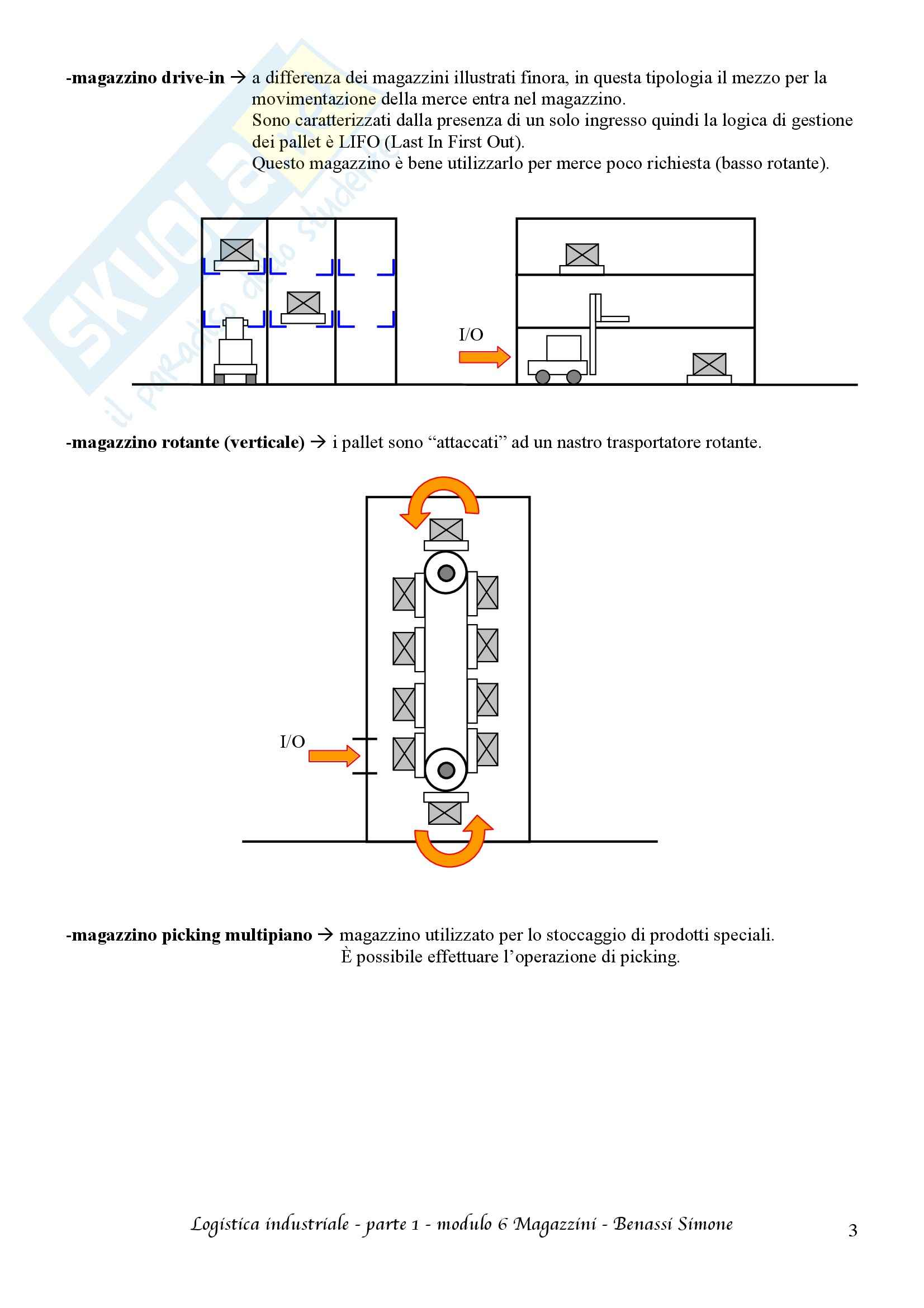 Logistica industriale T-AB - Appunti prima parte Pag. 36