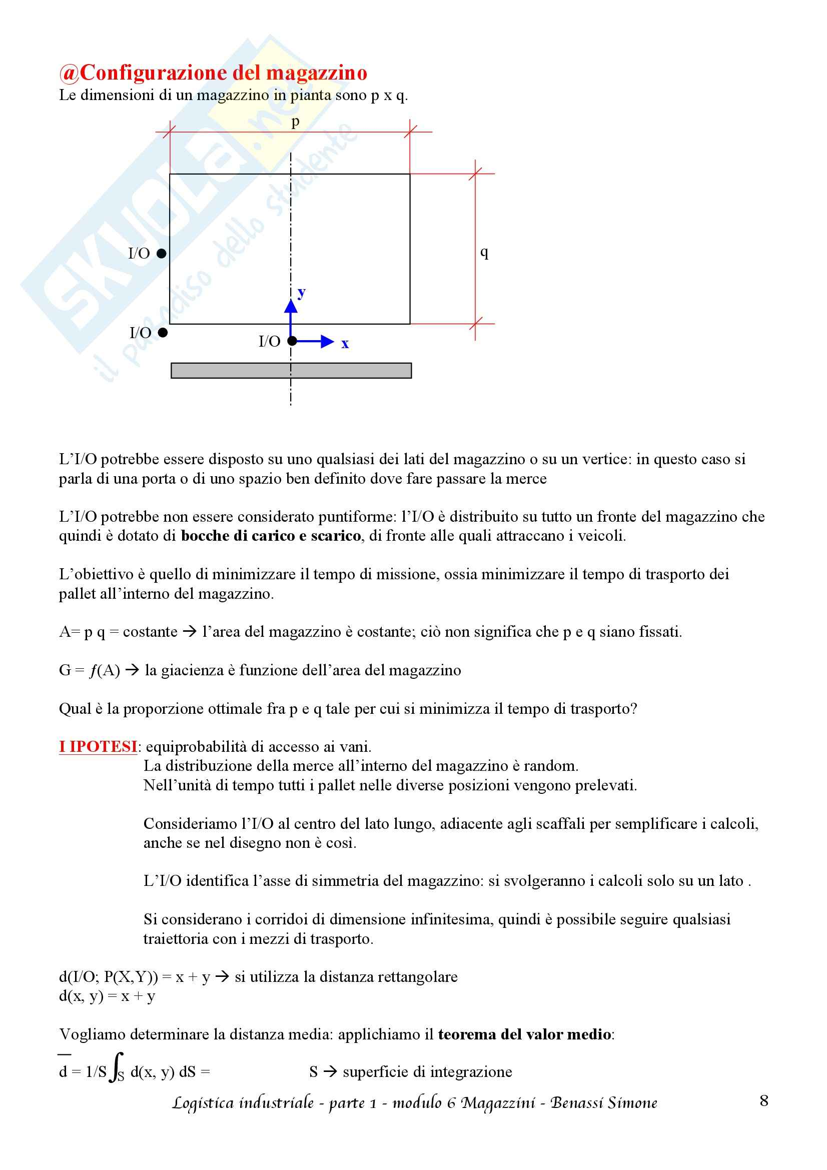 Logistica industriale T-AB - Appunti prima parte Pag. 41