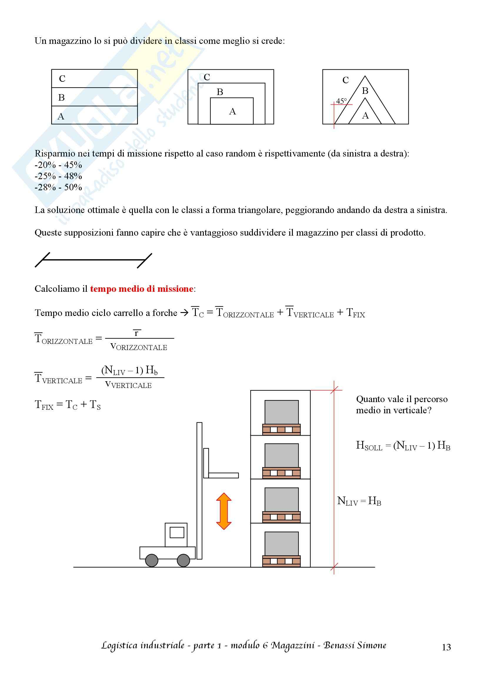 Logistica industriale T-AB - Appunti prima parte Pag. 46