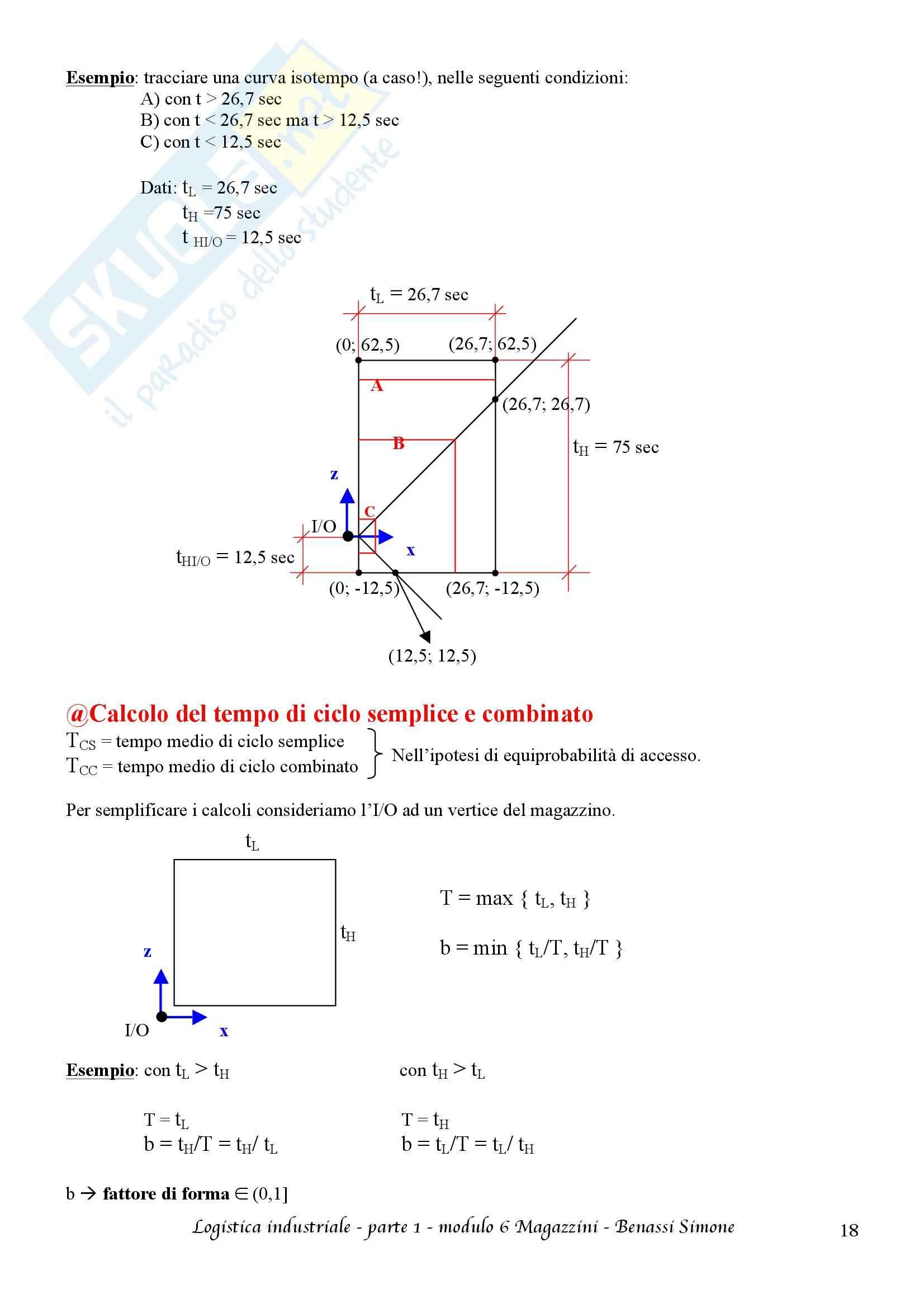 Logistica industriale T-AB - Appunti prima parte Pag. 51