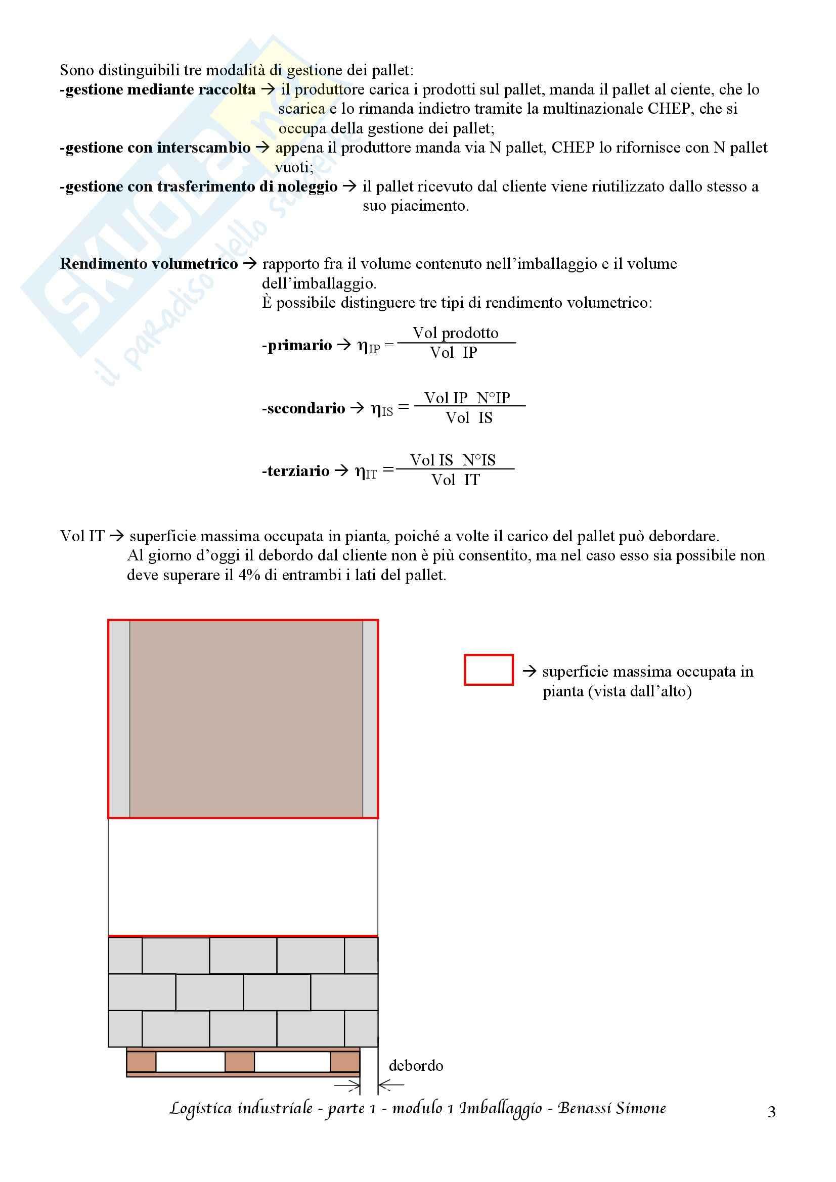 Logistica industriale T-AB - Appunti prima parte Pag. 6