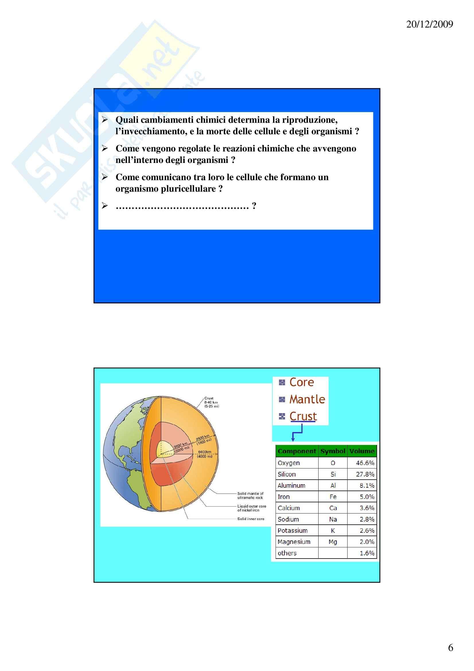 Biochimica – Introduzione – Slides Pag. 6