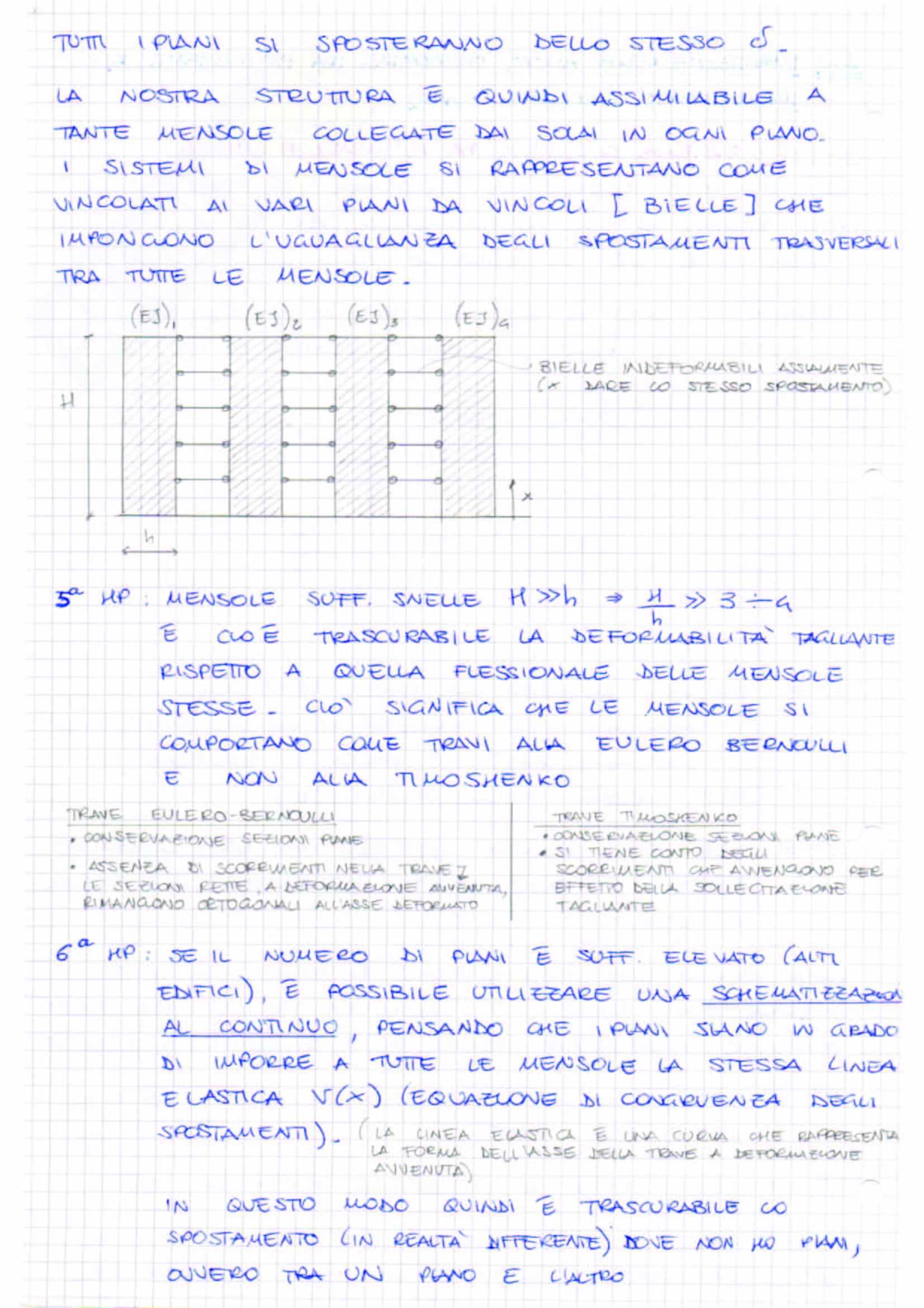 Progetti di Strutture - Appunti Pag. 16