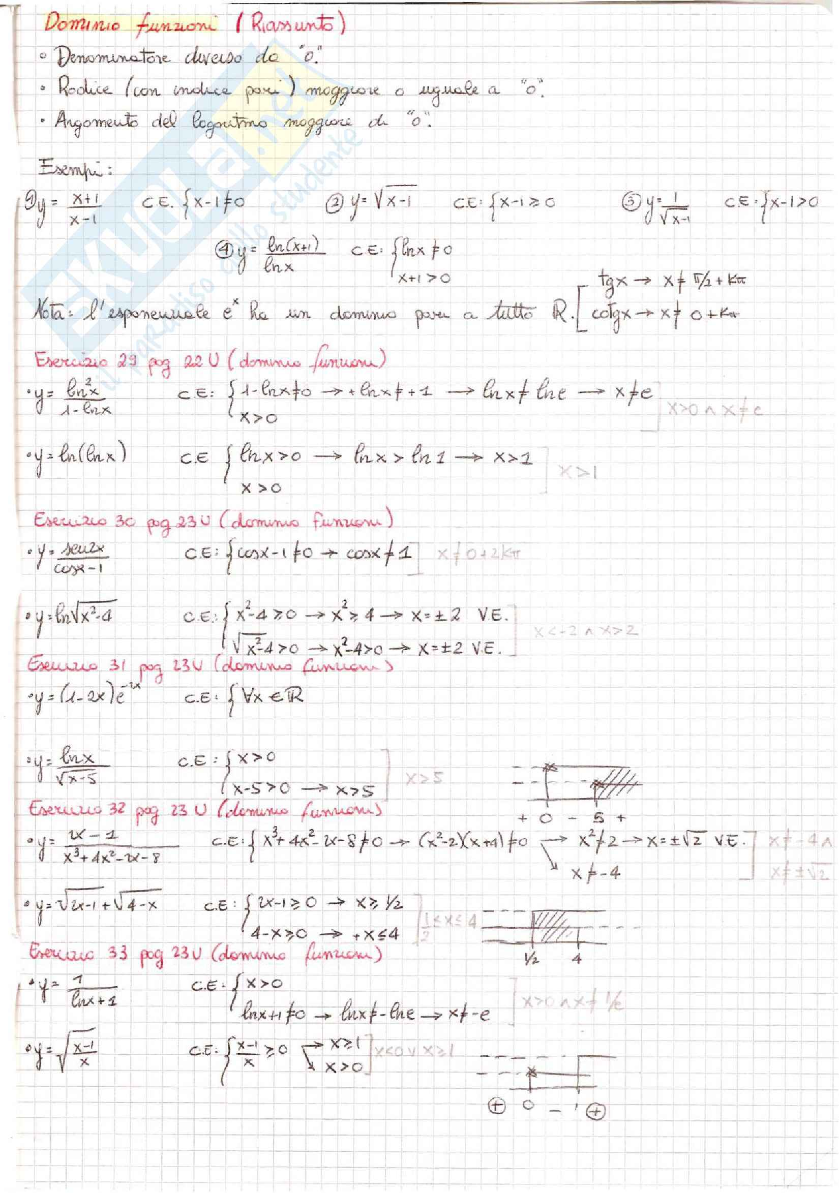 Analisi Matematica - Esercizi