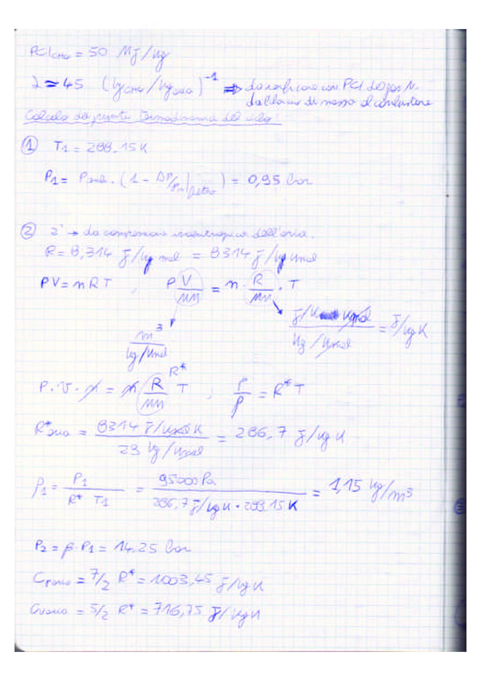 Esercizi, Metodi di rappresentazione Pag. 2