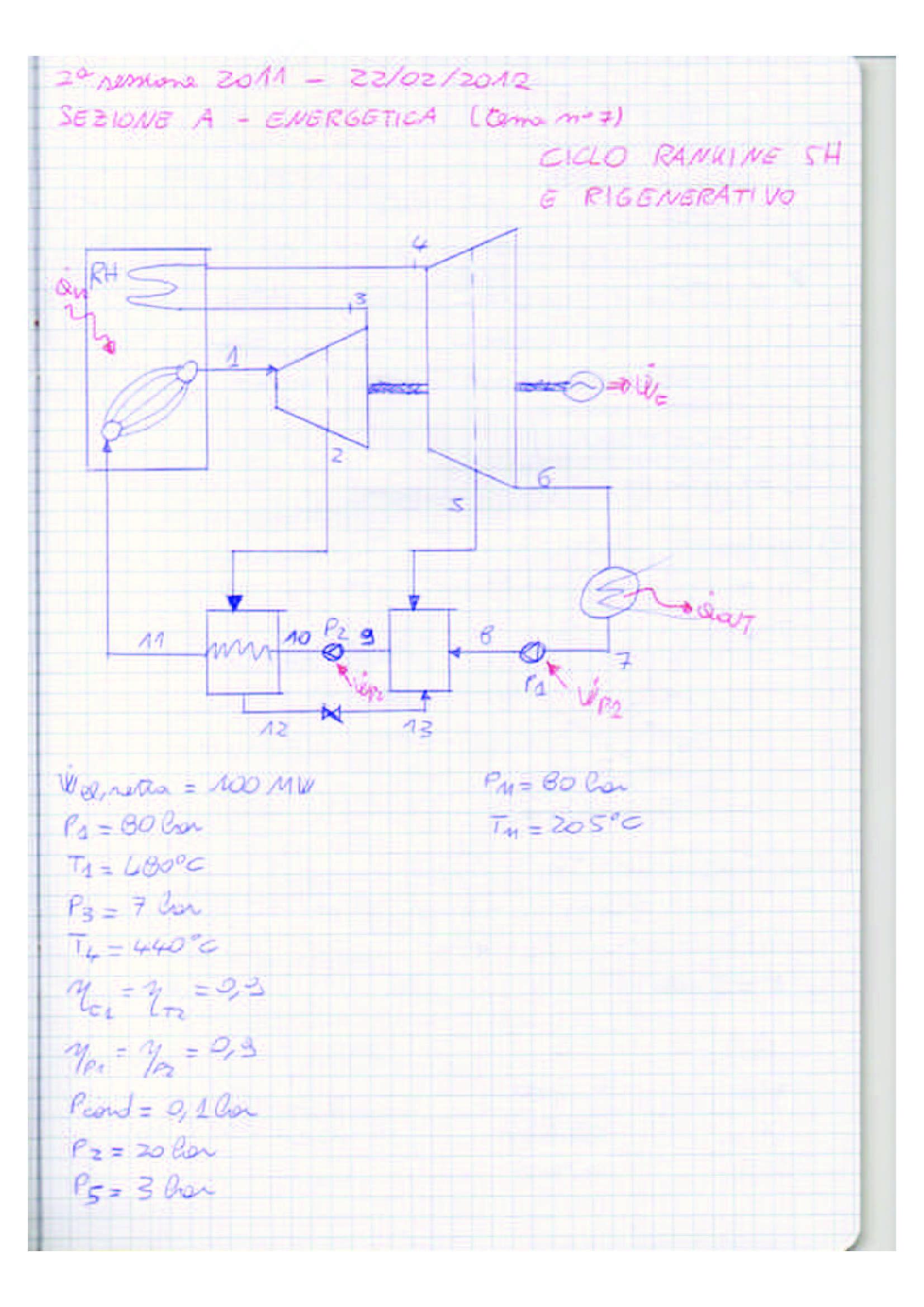 Esercizi, Metodi di rappresentazione Pag. 21