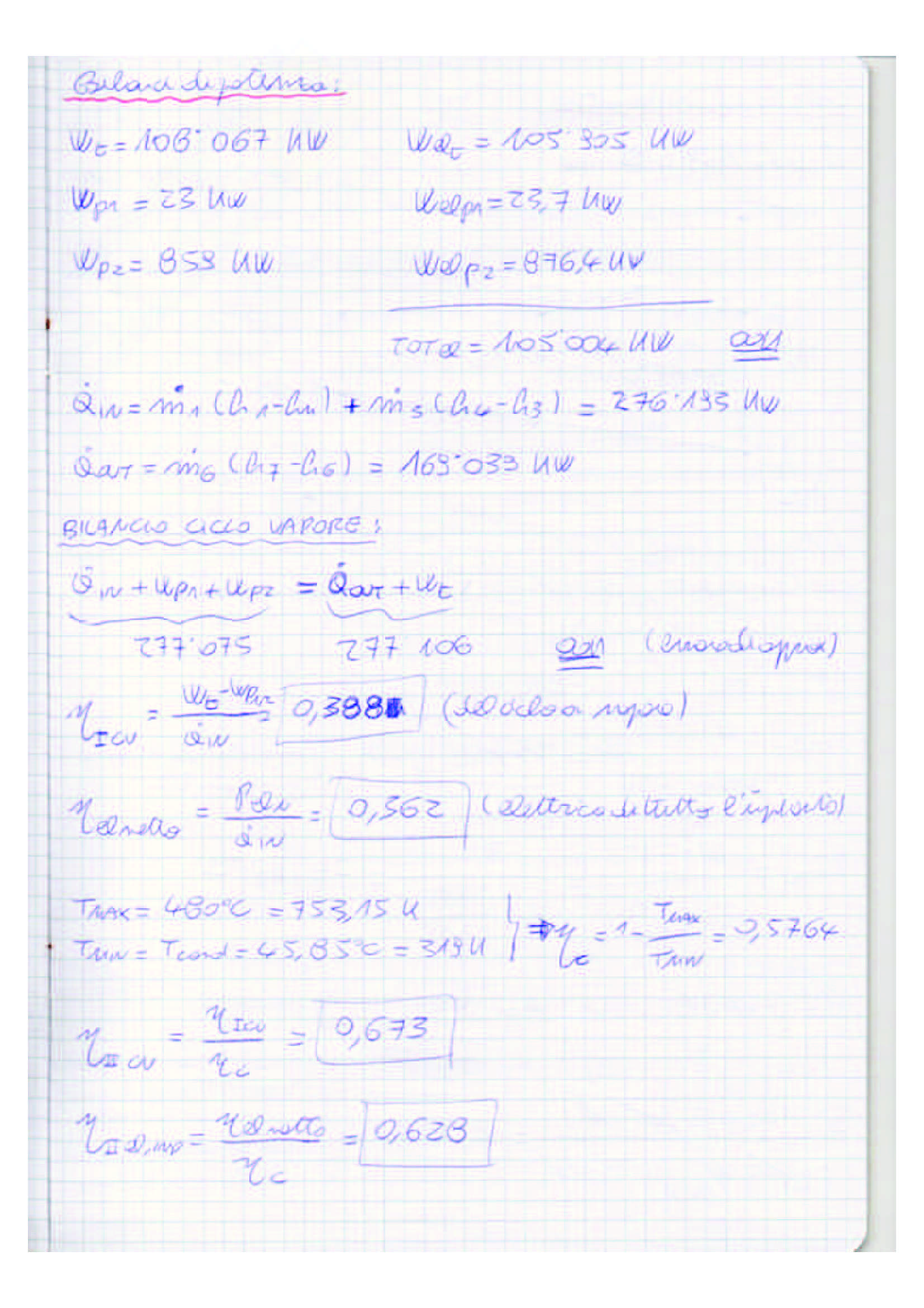 Esercizi, Metodi di rappresentazione Pag. 31