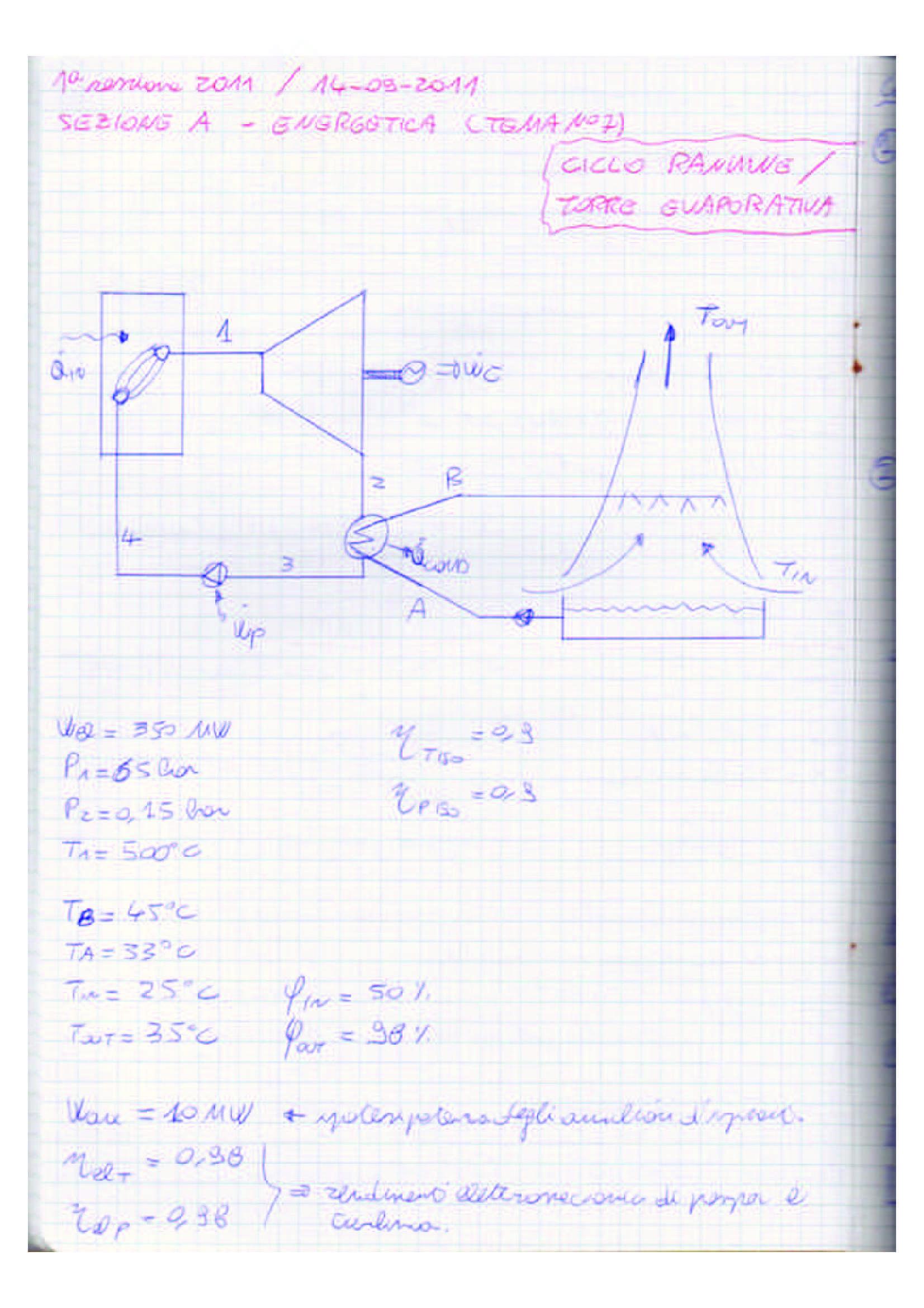Esercizi, Metodi di rappresentazione Pag. 36