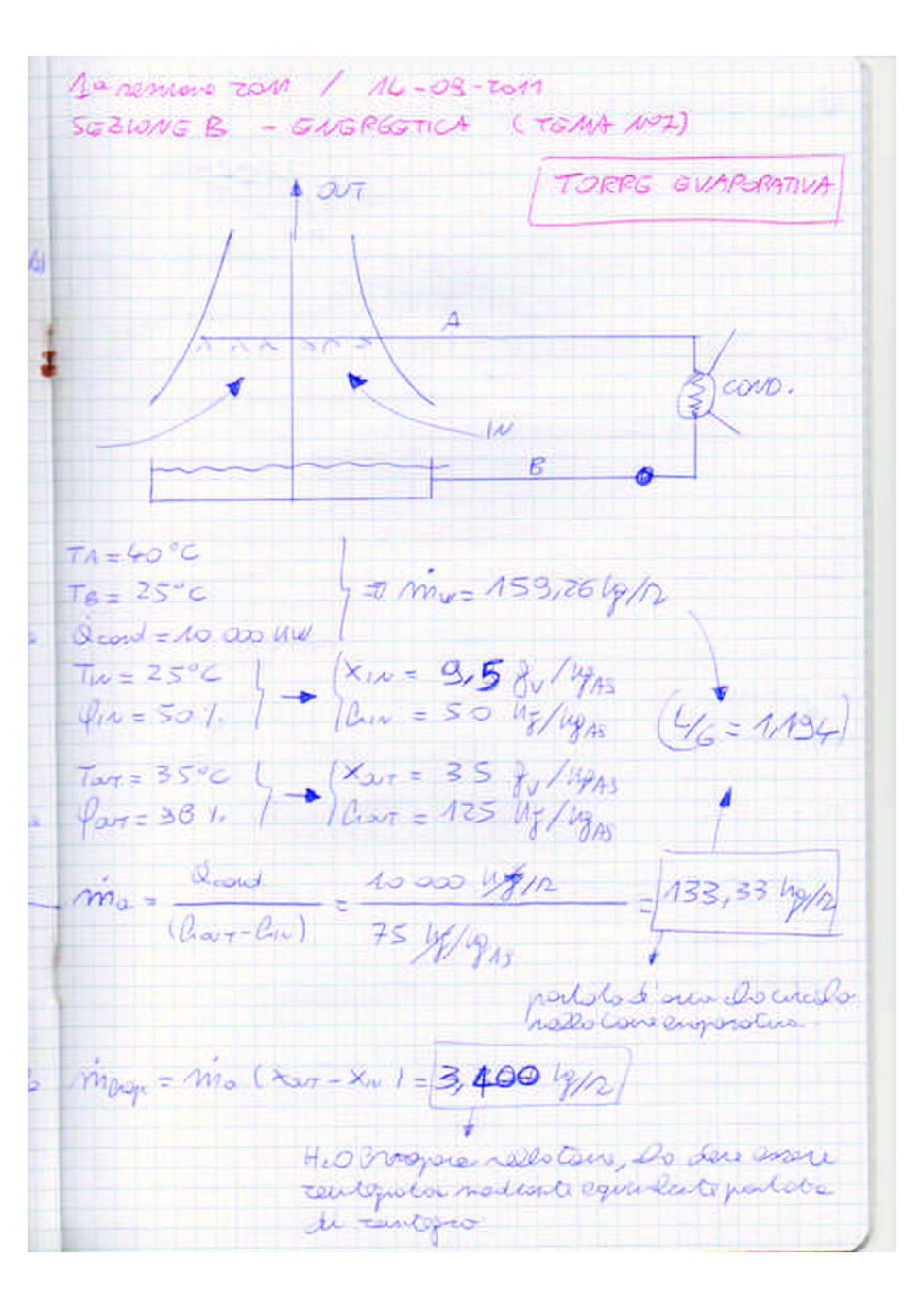 Esercizi, Metodi di rappresentazione Pag. 41
