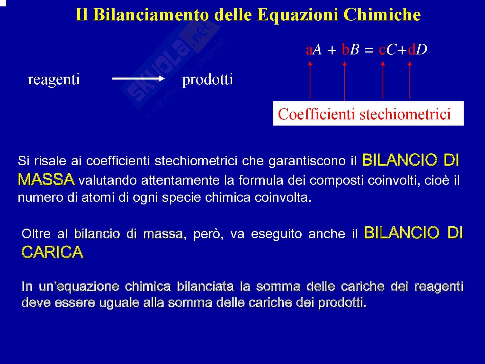Chimica generale - le reazioni chimiche Pag. 6