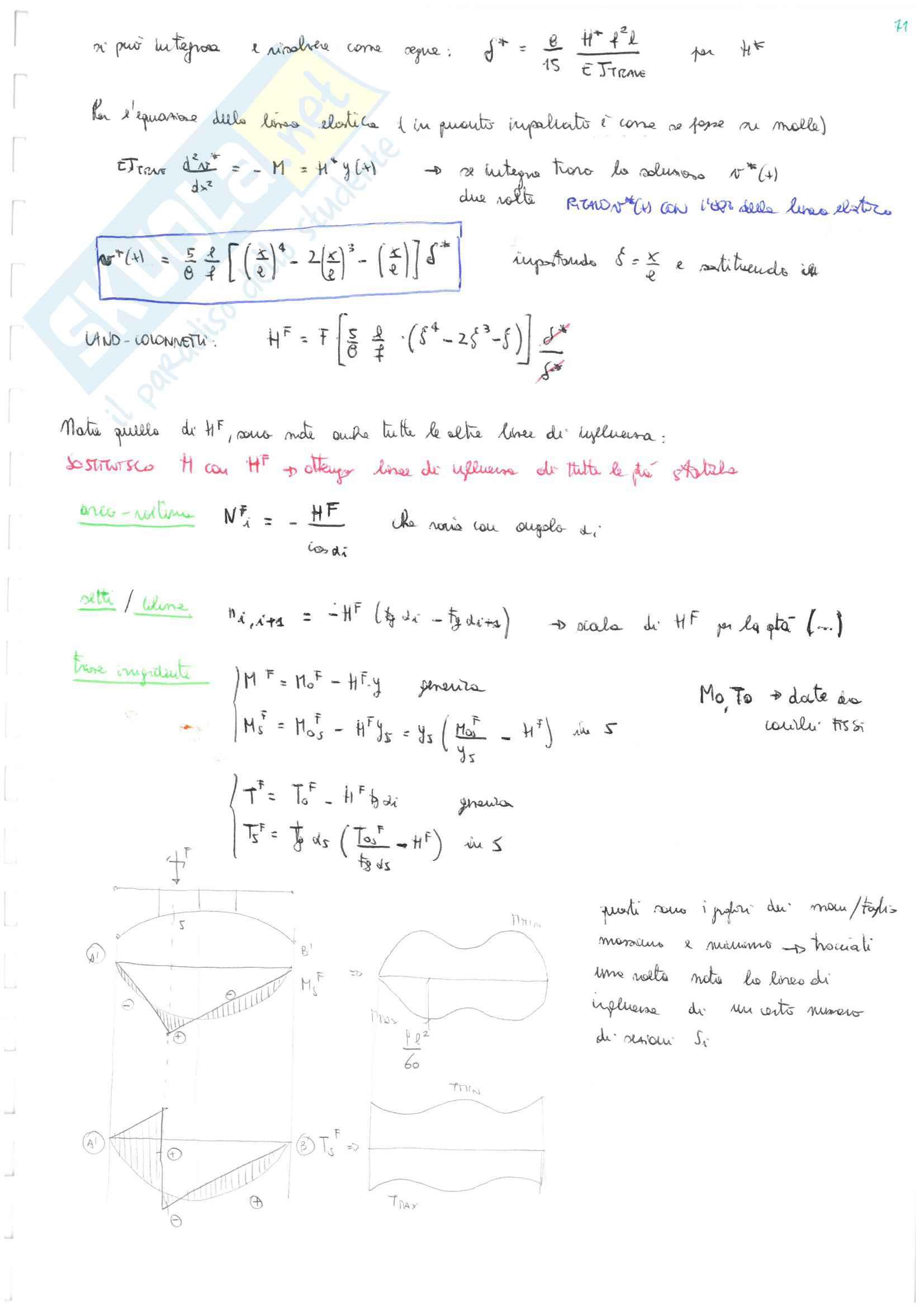 Teoria del corso Pag. 71