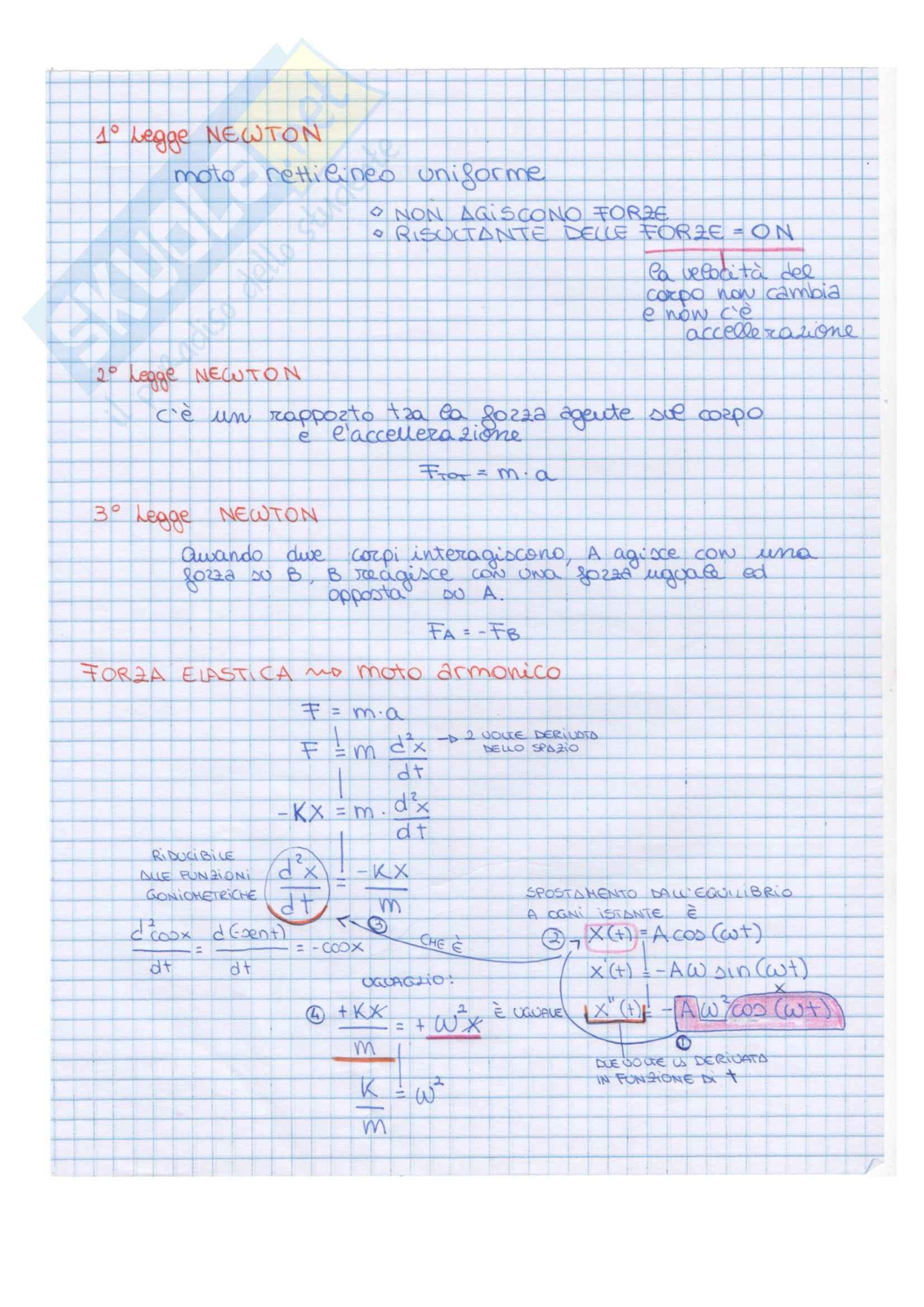 Dimostrazioni di tutte le formule di fisica Pag. 2
