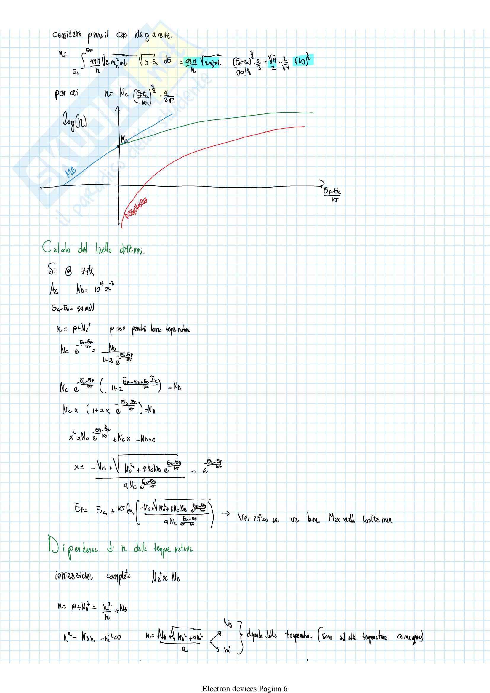 Appunti di Electron devices (corso completo) Pag. 6