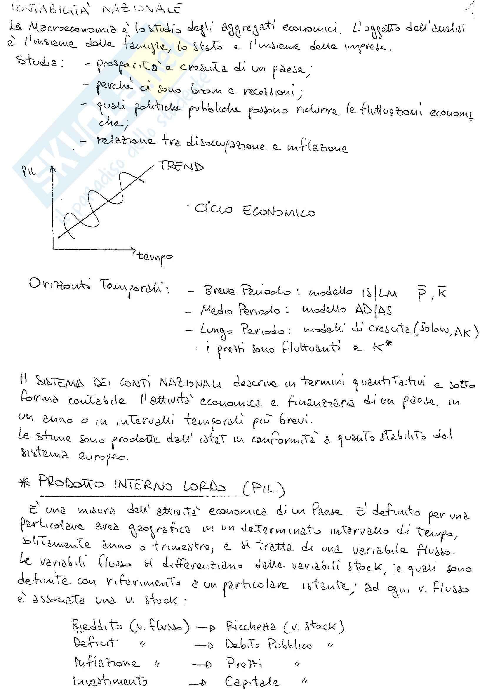 Lezioni, Macroeconomia